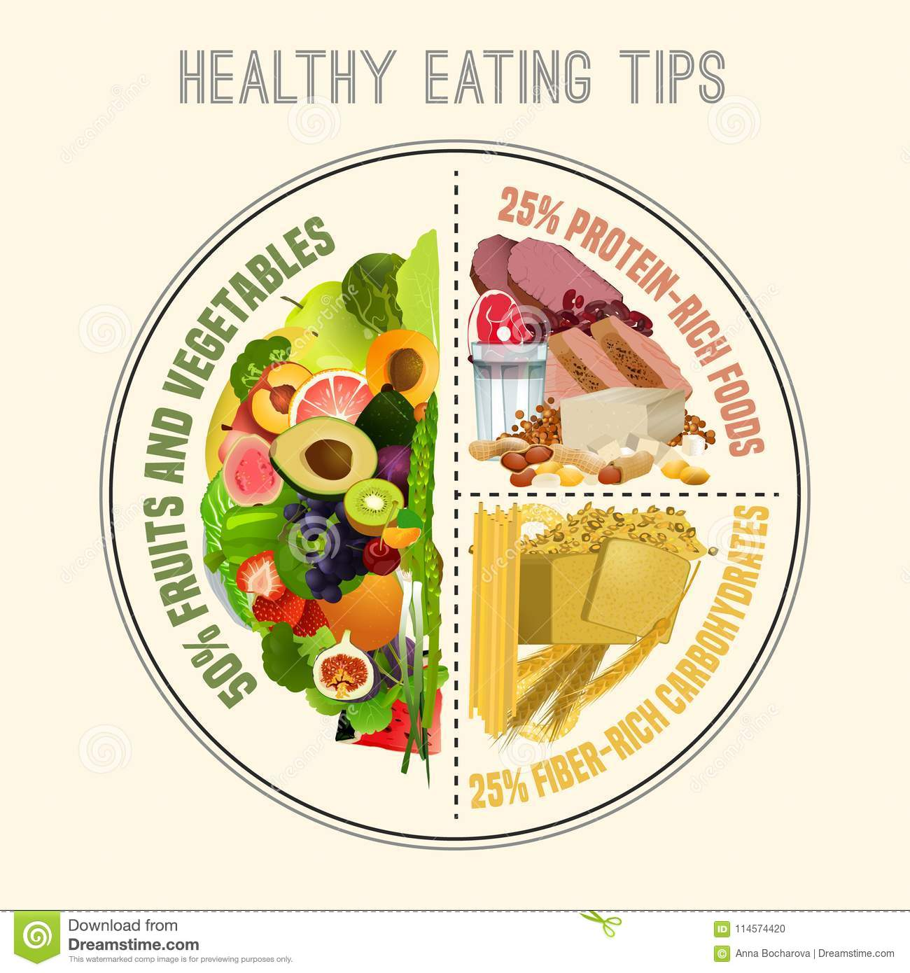 Healthy Plate Stock Illustrations – 43,514 Healthy Plate Stock  Illustrations, Vectors & Clipart - DreamstimeDreamstime.com
