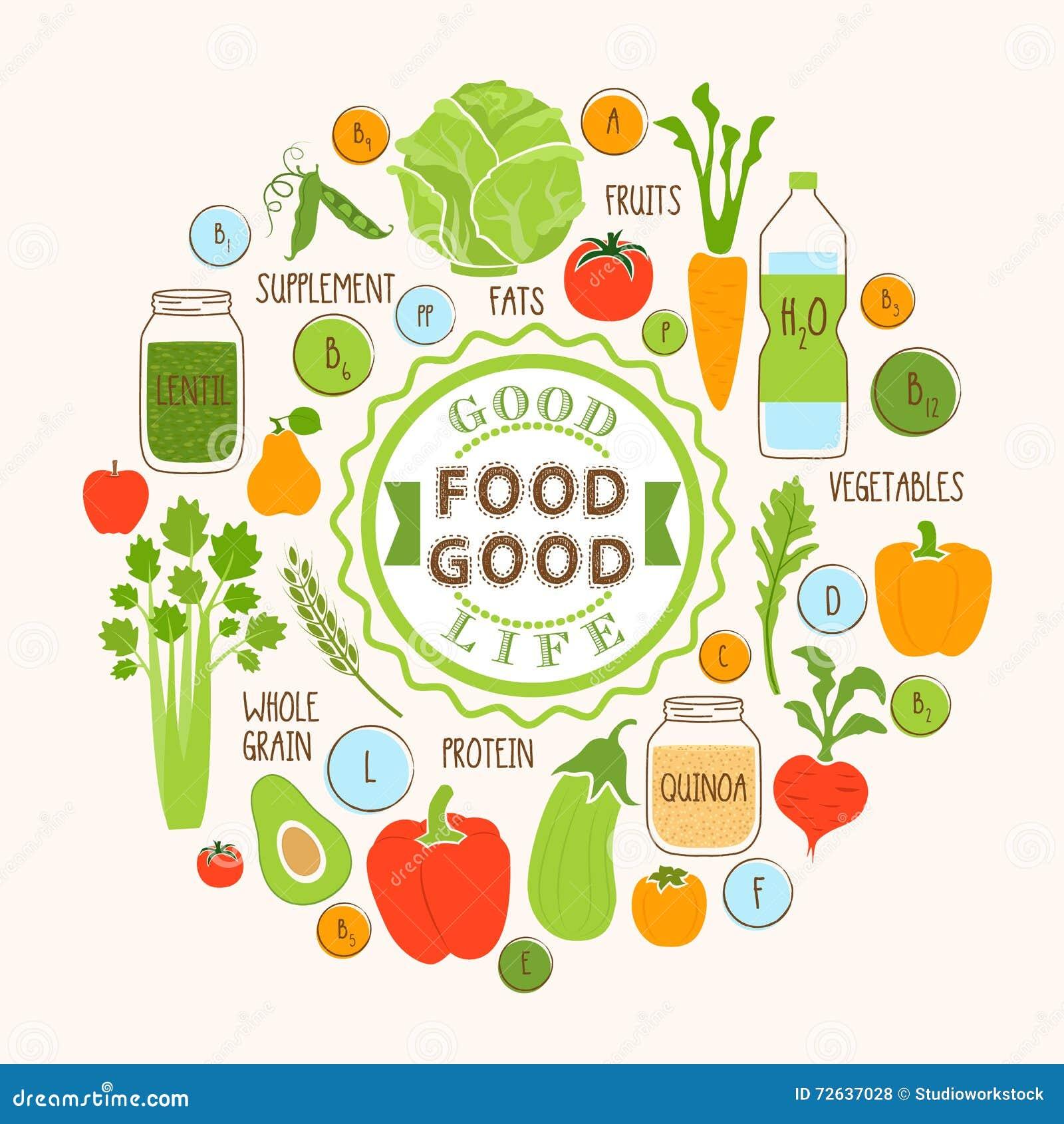 Summer Foods To Make