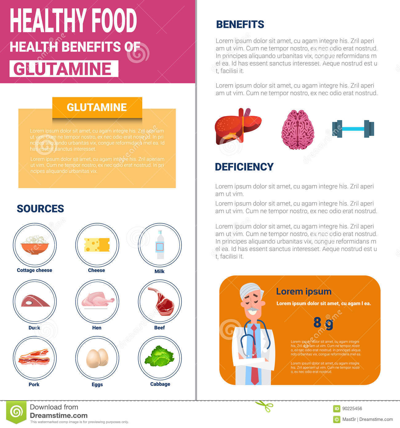 Healthy Food Infographics Products With Vitamins And Minerals, Health Nutrition Lifestyle Concept