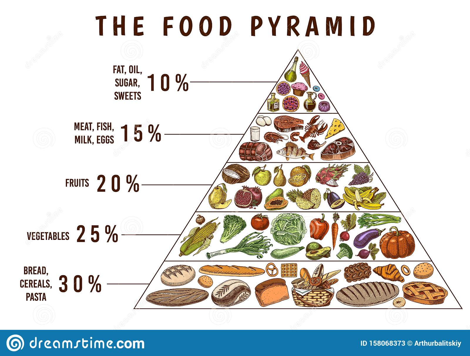 what is a healthy balanced diet plan