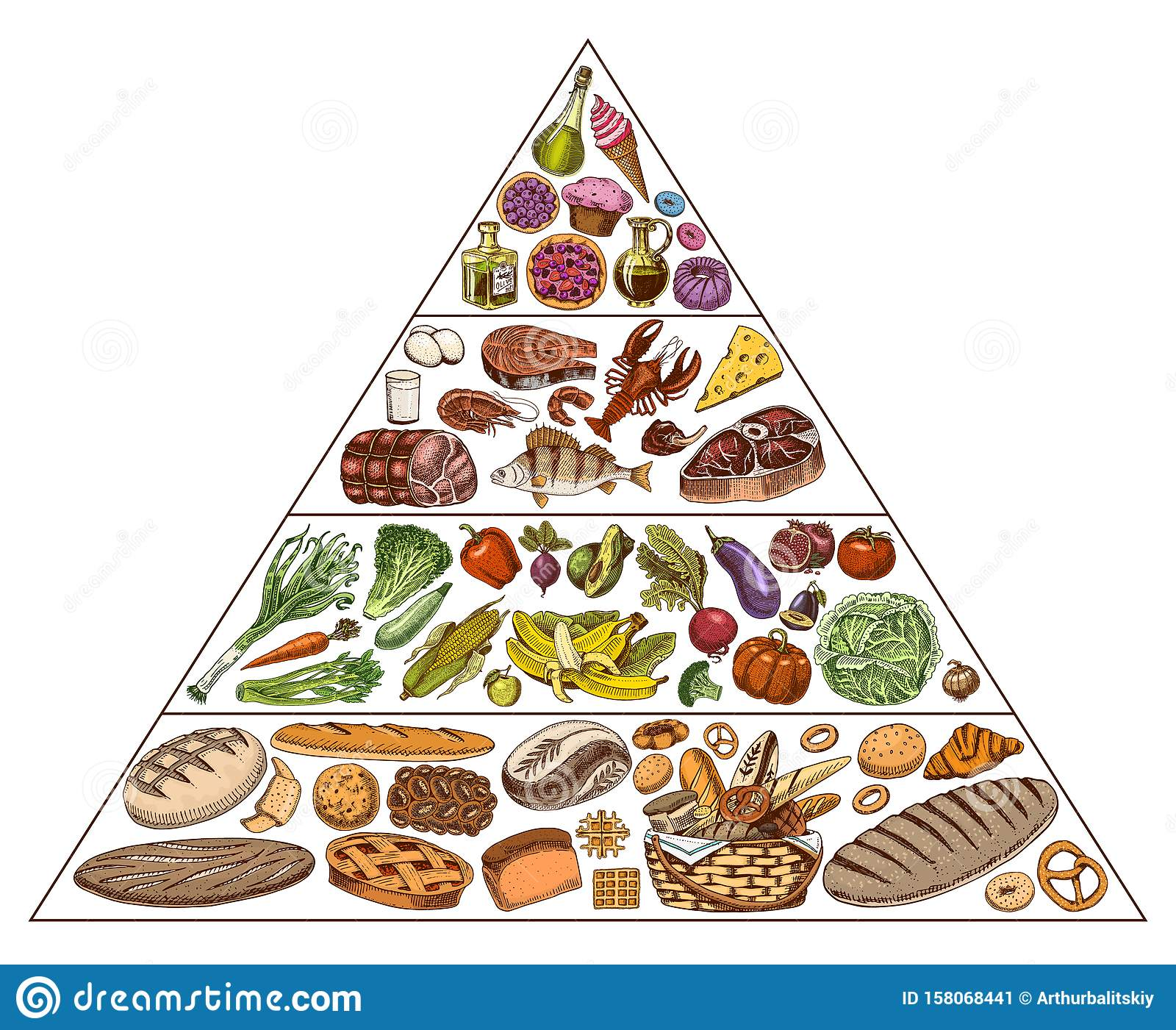 balanced diet nutrients plan