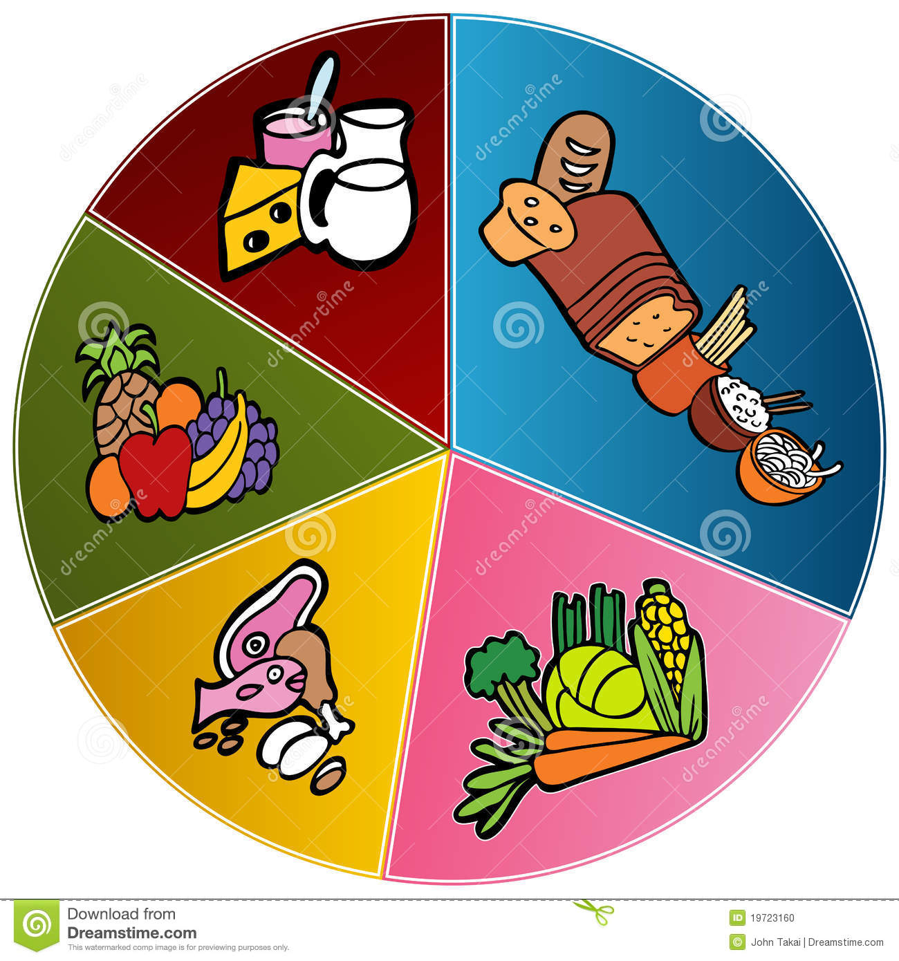 healthy food plate chart stock vector. illustration of guide - 19723160