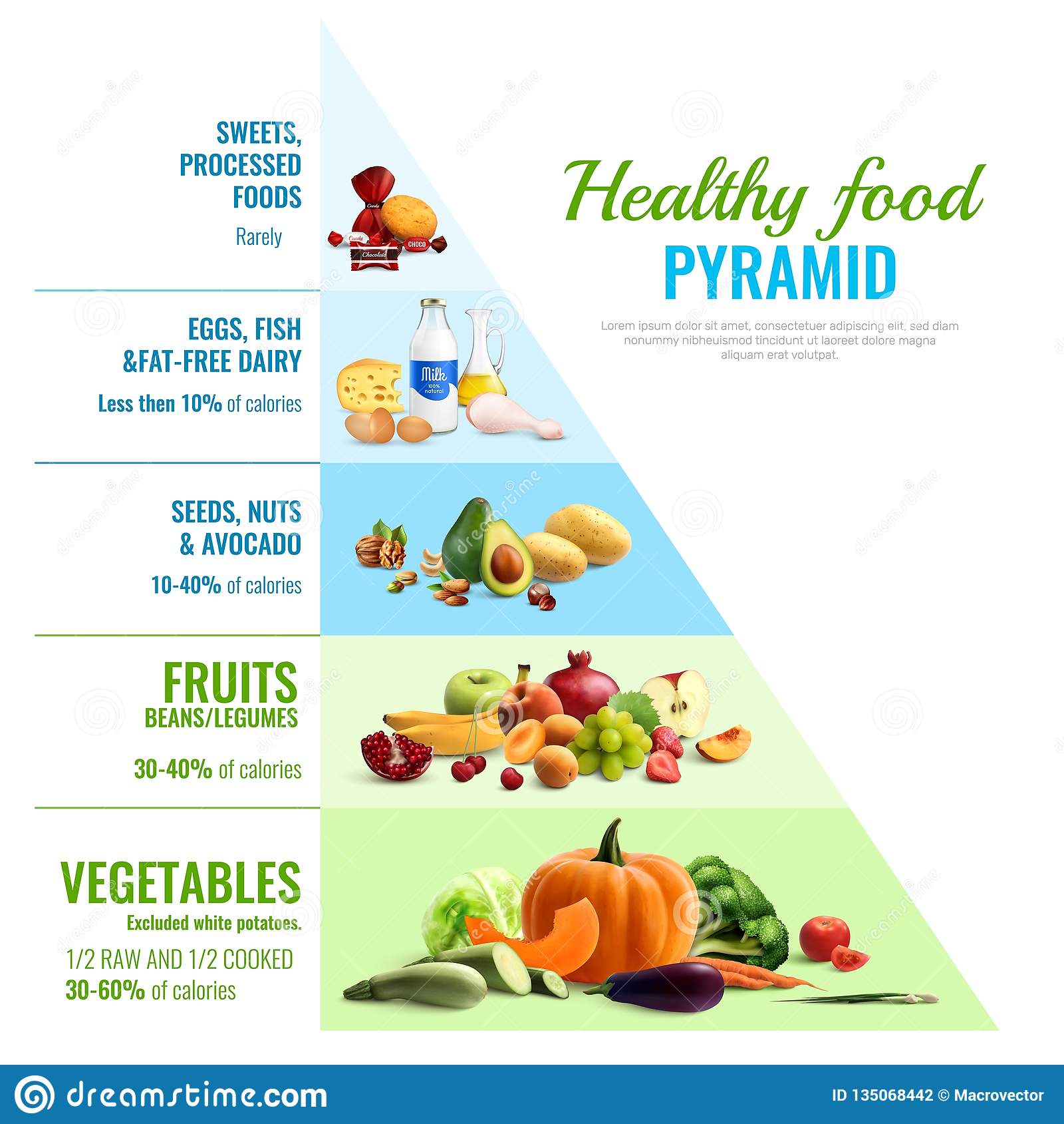 Healthy Food Pyramid Infographics Stock Vector Illustration Of Natural Fruit 135068442