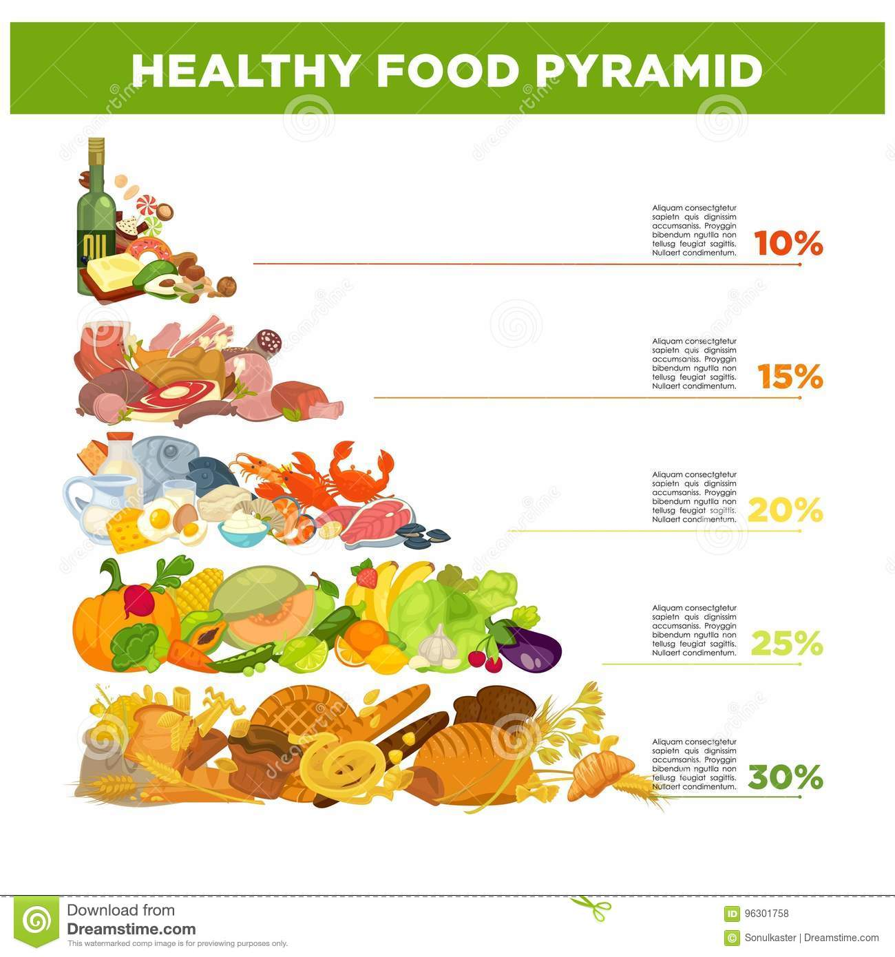 Healthy Food Pyramid With Percentage And Small Description Stock Vector Illustration Of Cereal Energy 96301758