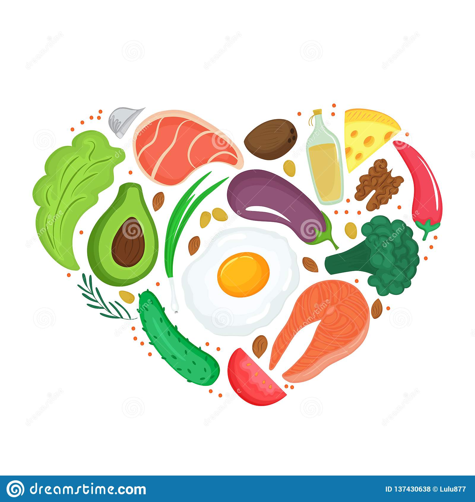 Healthy foods: vegetables, nuts, meat, fish. Heart shaped banner. Keto diet. Ketogenic nutrition