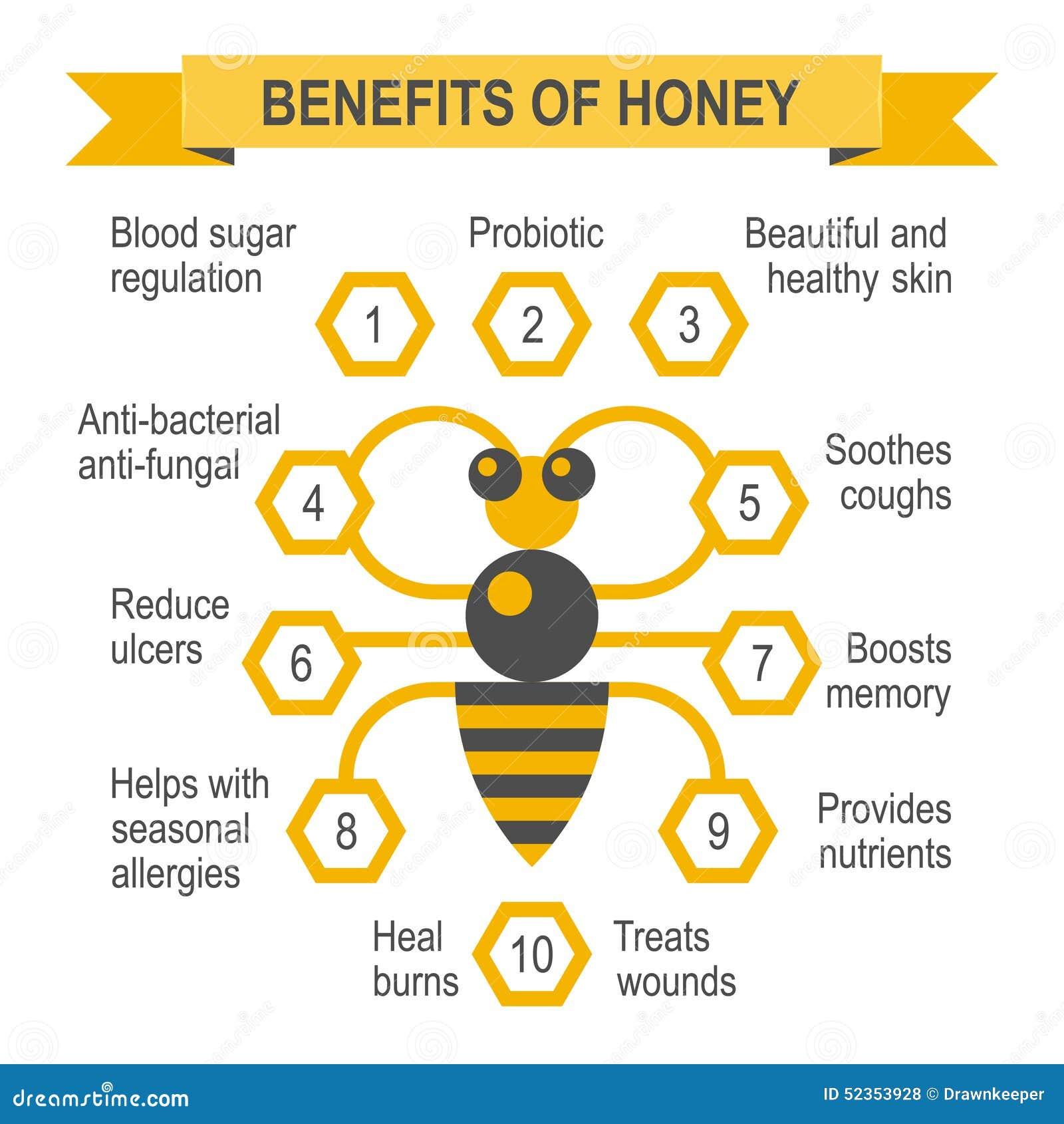 Pollen Graphic Design