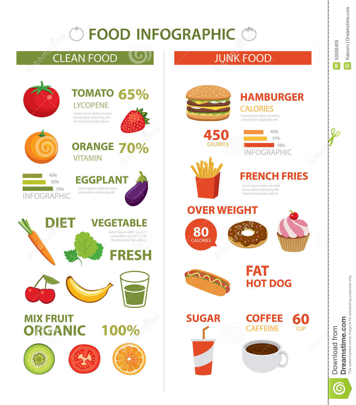 Calories Junk Food Vs Healthy Food