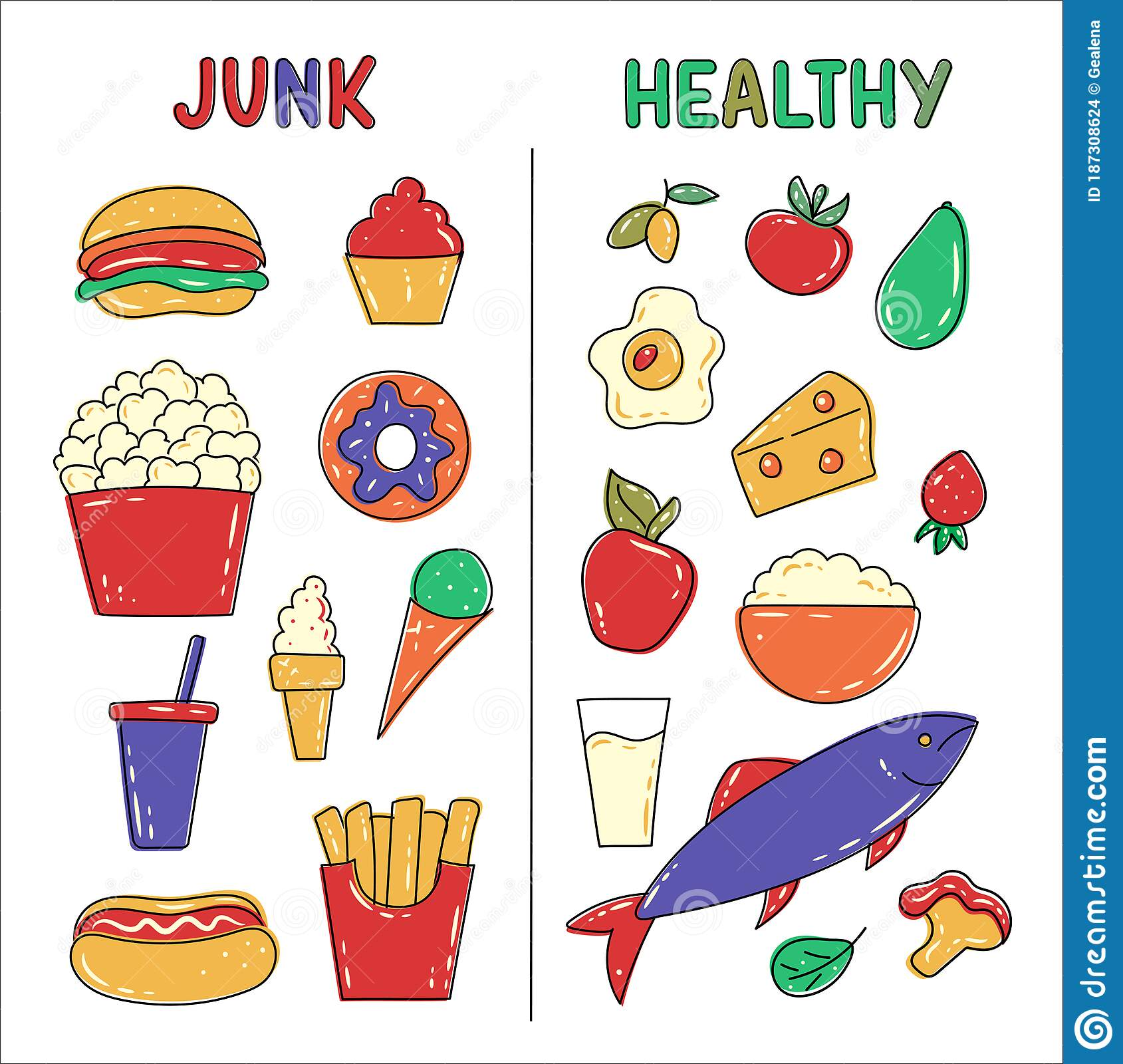 Healthy And Junk Unhealthy Food Fish Cottage Cheese Milk Fruits And Vegetables Vs Popcorn Sweets And Burgers Fastfood Vs Stock Vector Illustration Of Diet Meal 187308624