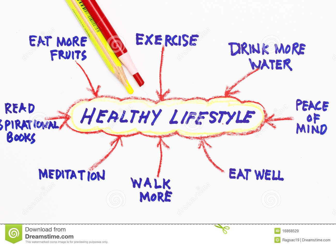 healthy lifestyle presentation