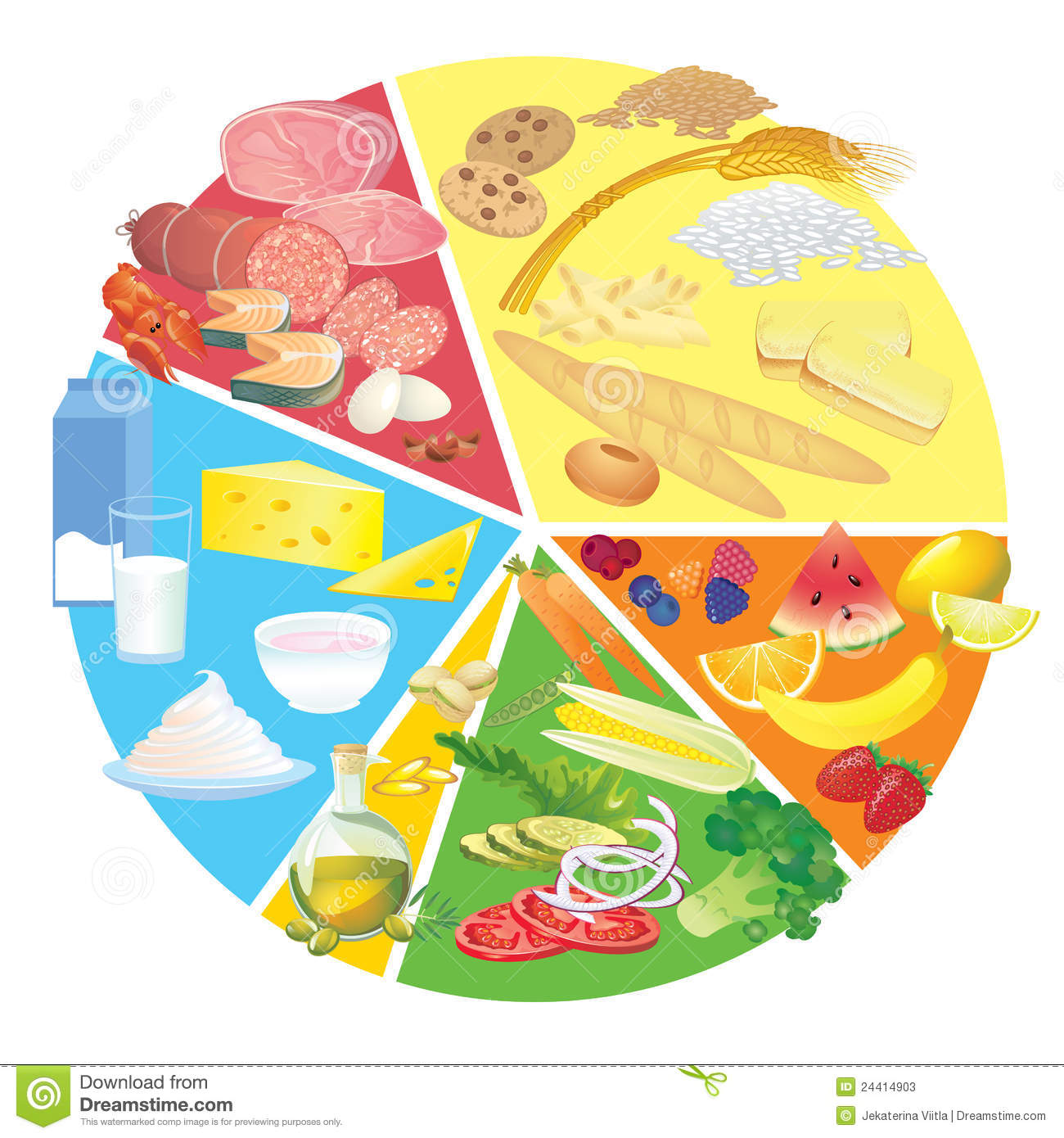 Healthy Eating Plate Diagram Stock Vector - Image: 84634373