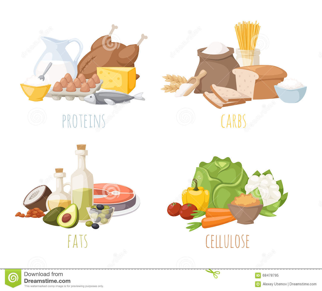 nutrition fat proteins and carbohydrates Related articles recommended fats, carbohydrates, proteins & sodium how much carbs, fat and protein should you eat daily to lose weight the recommended.
