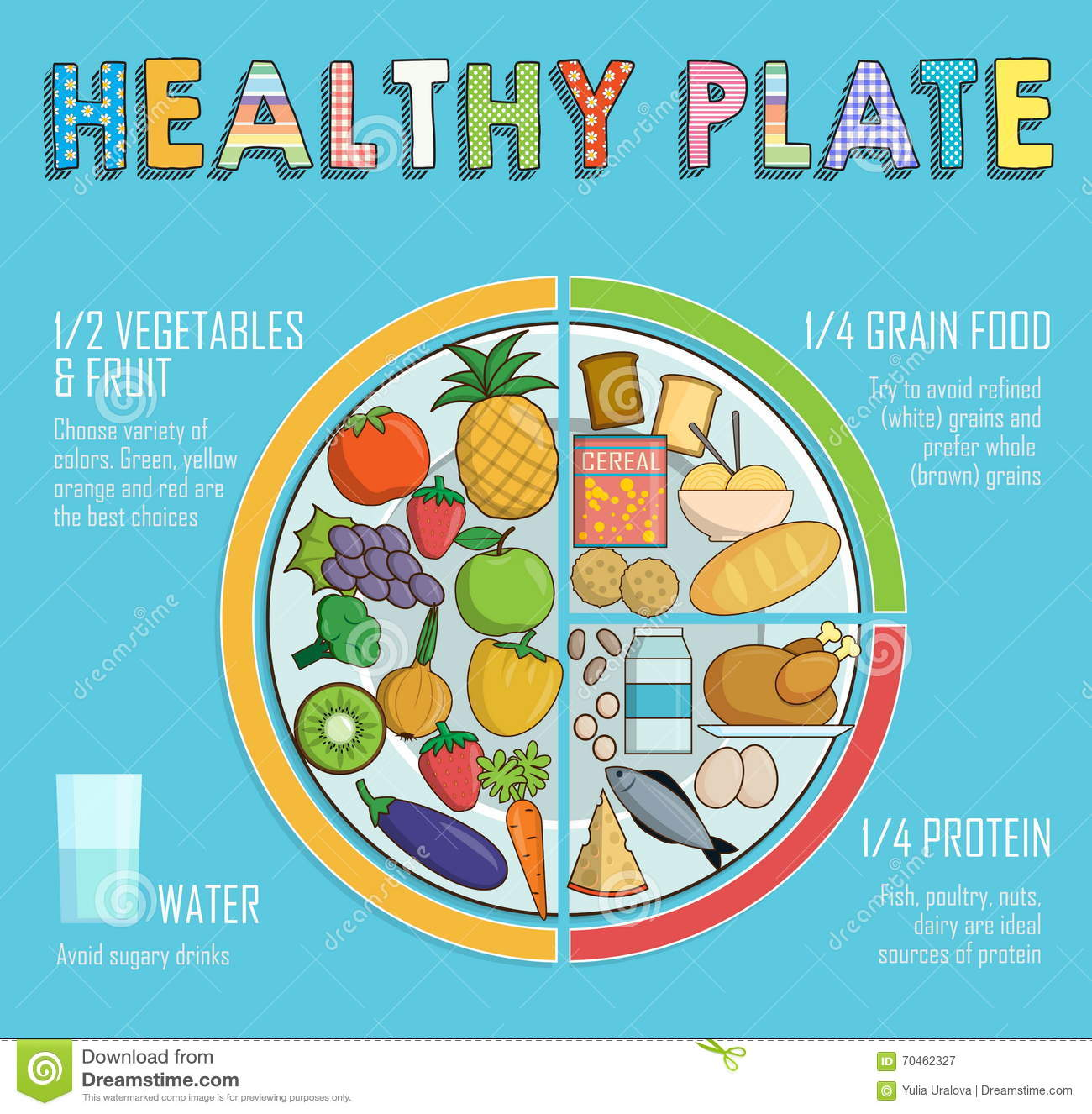 Plate Template Healthy Food