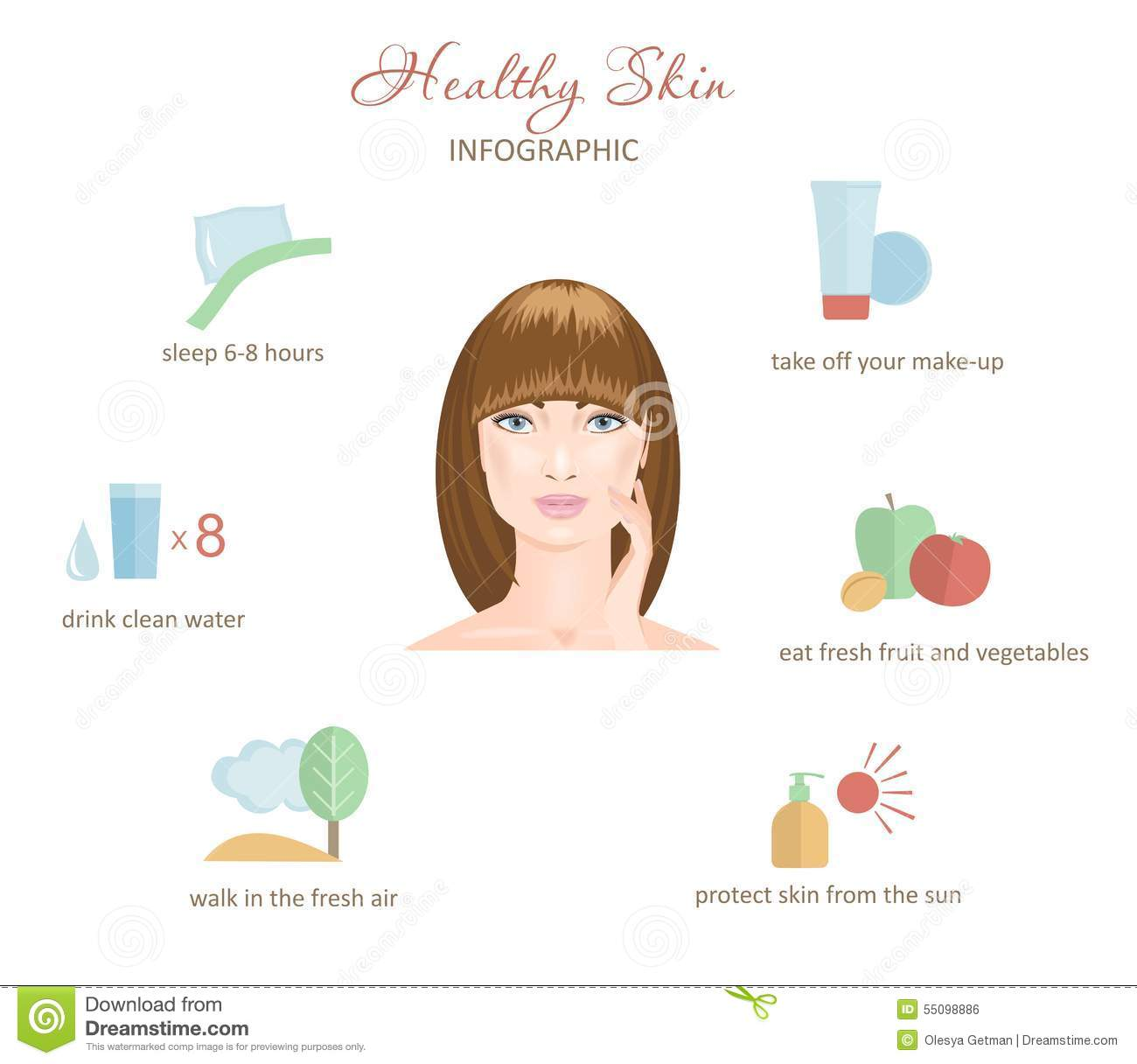 Healthy Skin Care: Healthy Skin Infographic Stock Vector. Illustration Of