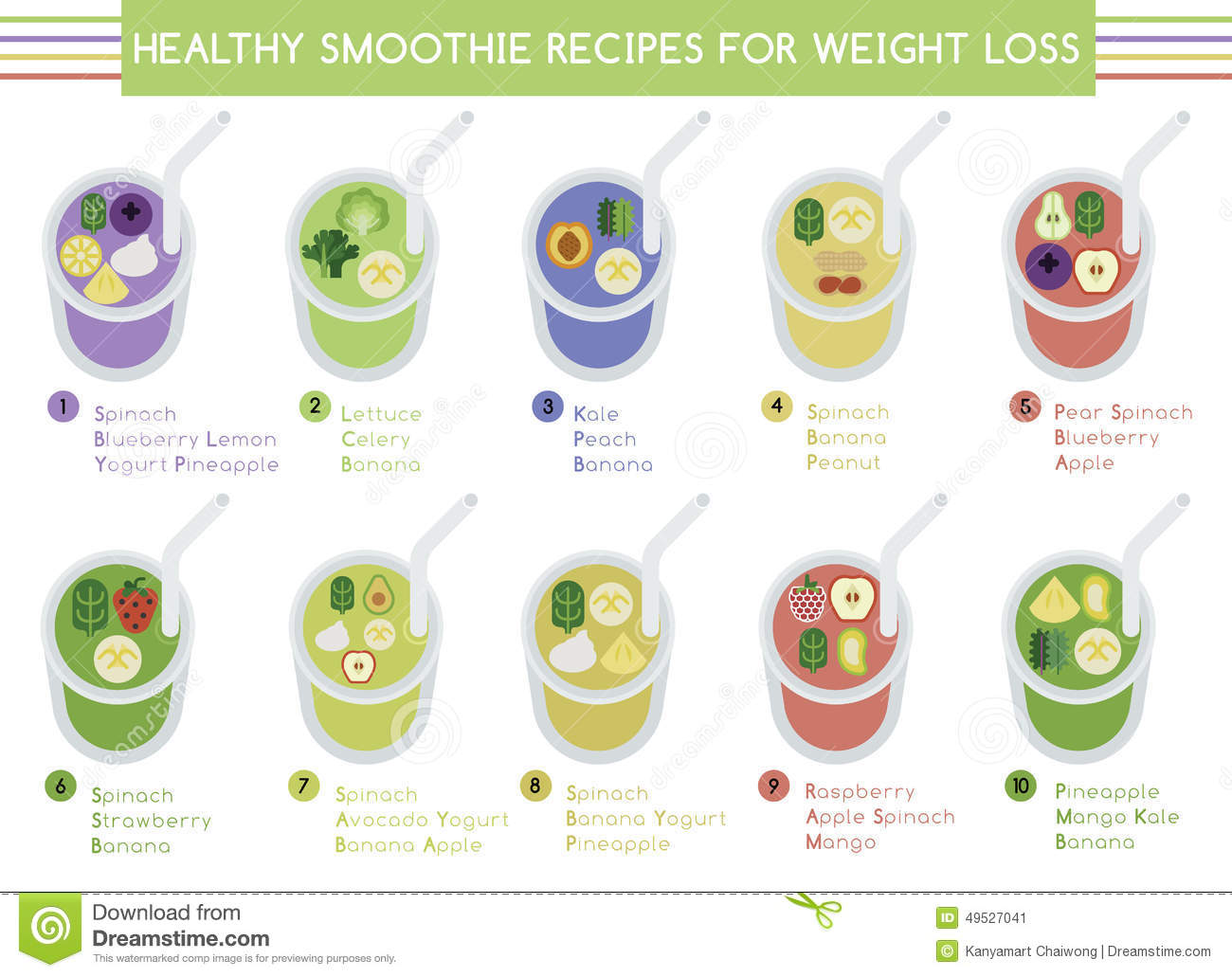 healthy fruit smoothie ingredients healthy fruits and vegetables to lose weight