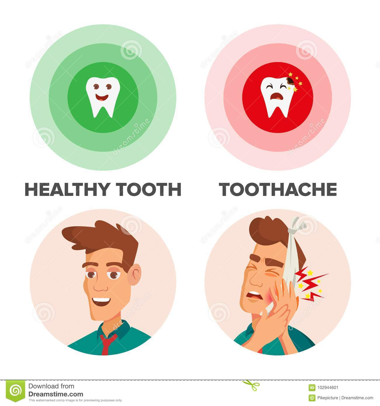 Healthy Tooth And Toothache Vector Man With Toothache And Bandage Concept For Dentist Diseases Tooth Day Cartoondealer Com 102944601