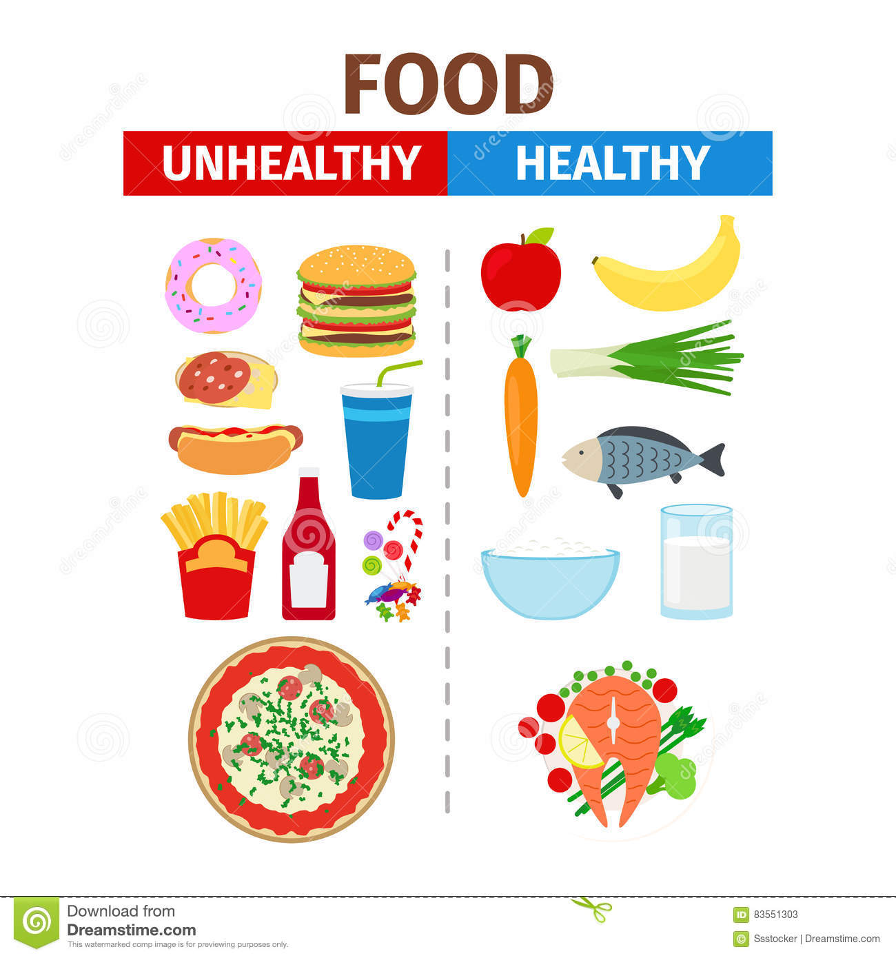 healthy eating diet comparison The south beach diet helps you eat plenty of lean proteins by  the best online  weight loss programs help you maintain healthy habits over a.
