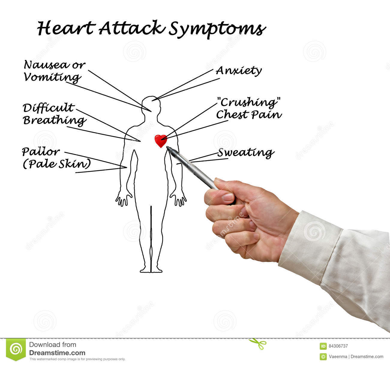 Heart attack symptoms stock illustration illustration of medical download comp ccuart Choice Image