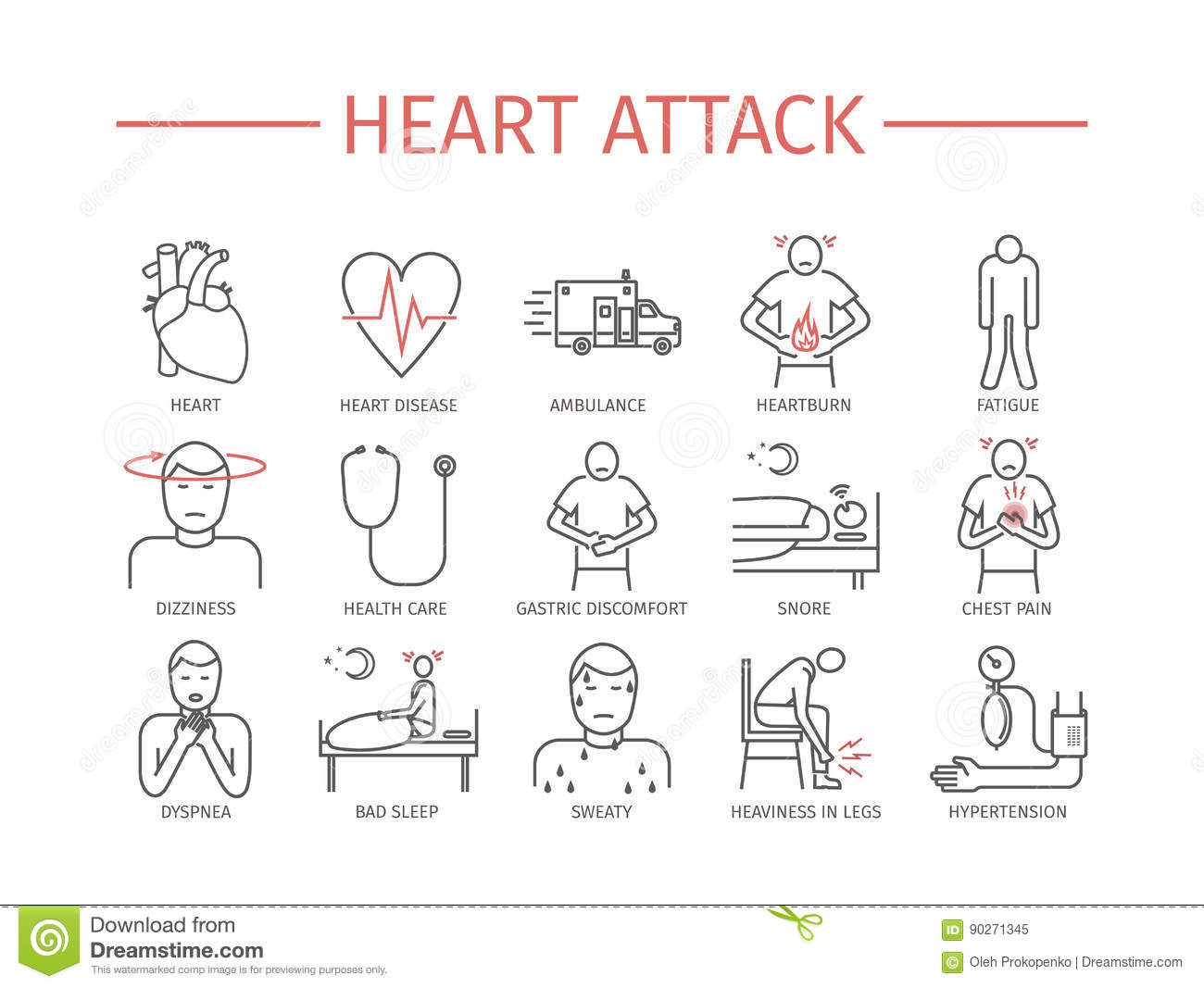 The symptoms diagnosis and treatment of heart attack