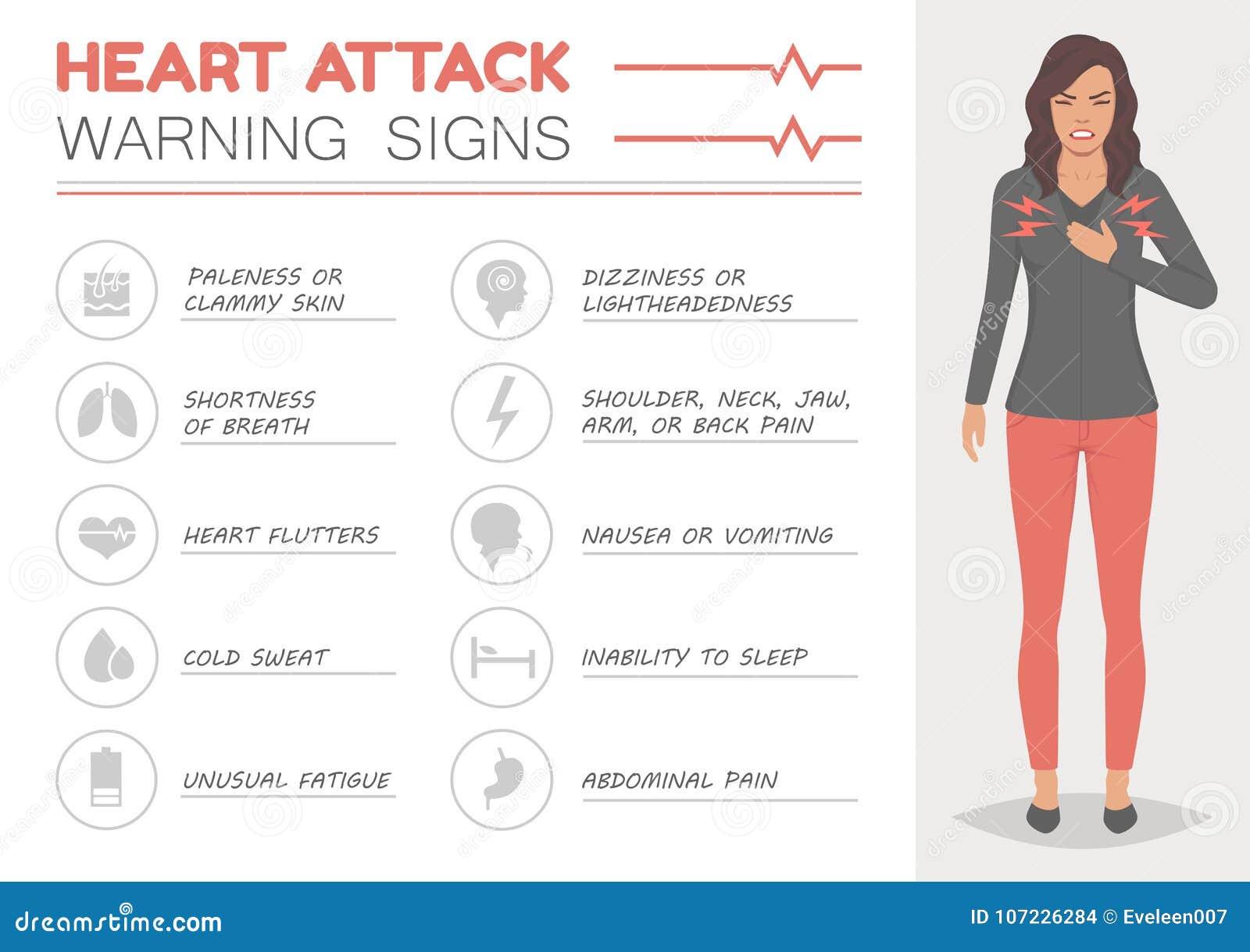 heart attack woman disease symptoms medical illustration. Black Bedroom Furniture Sets. Home Design Ideas