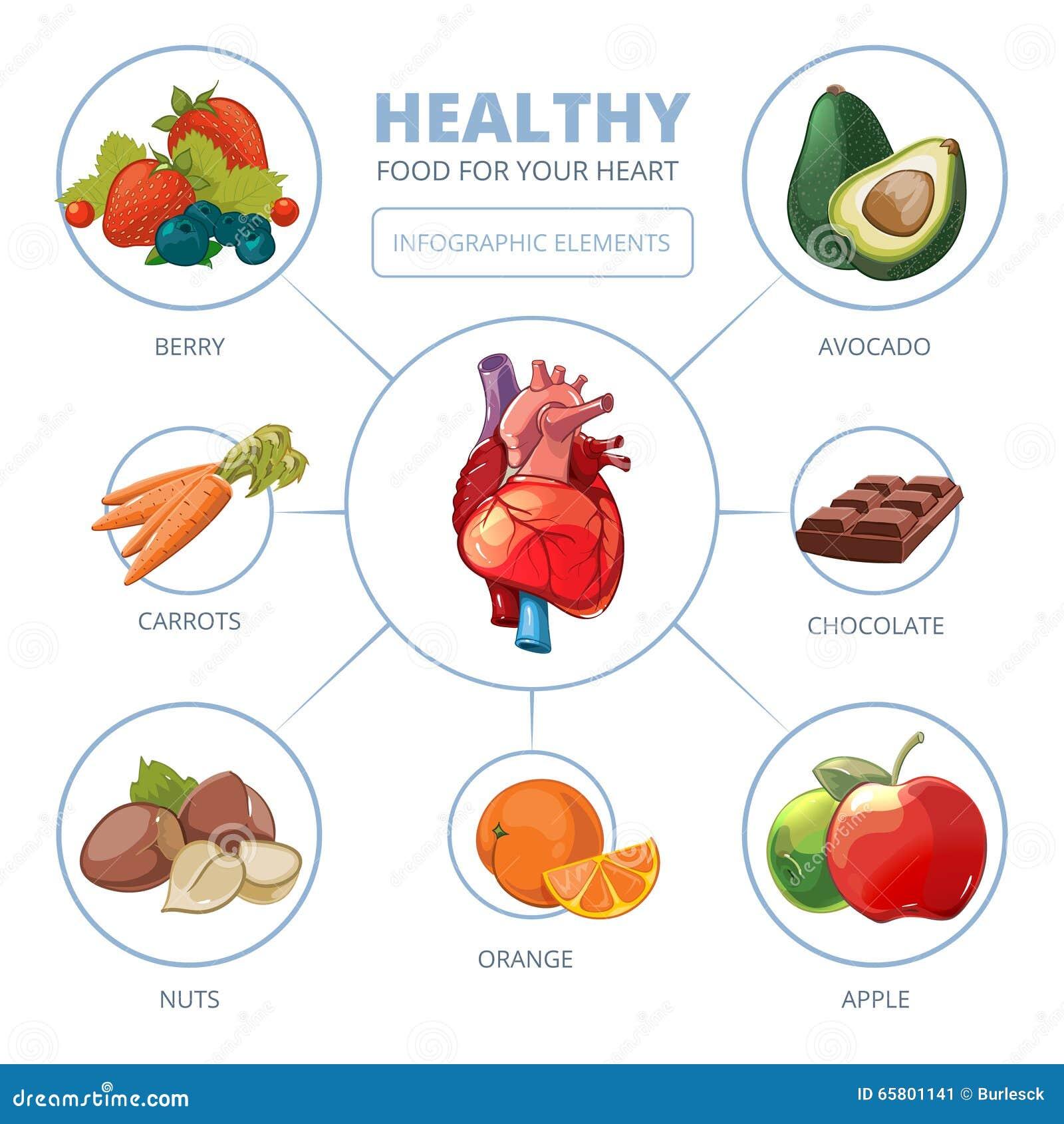 Healthy Heart Foods Cartoon Vector