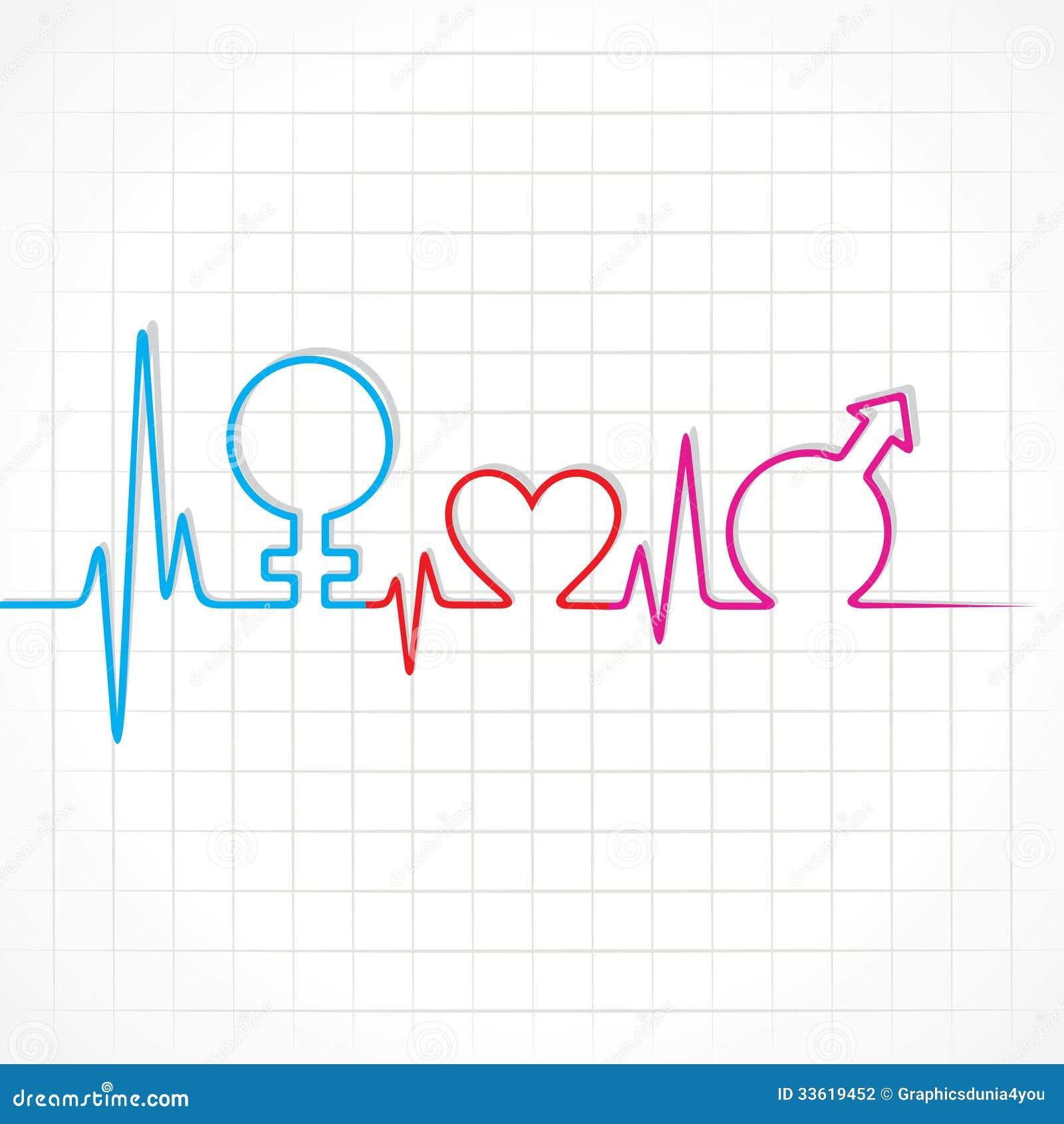 Heartbeat Make Malefemale And Heart Symbol At Lea Stock Vector