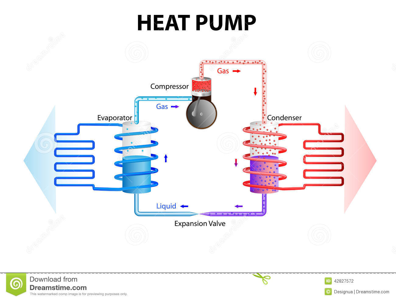 Heat Pump Systems : Heat pump cooling system stock vector illustration of