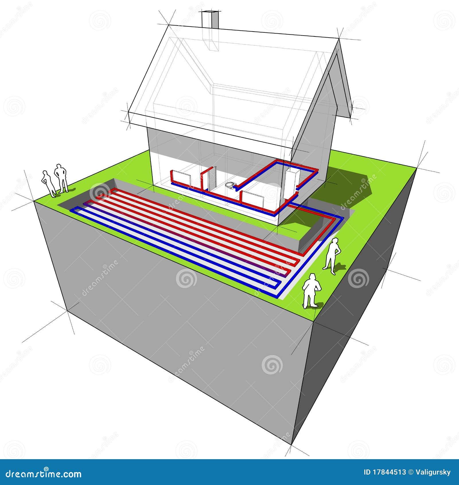 Heat pump diagram stock vector illustration of renewable 17844513 heat pump diagram pooptronica