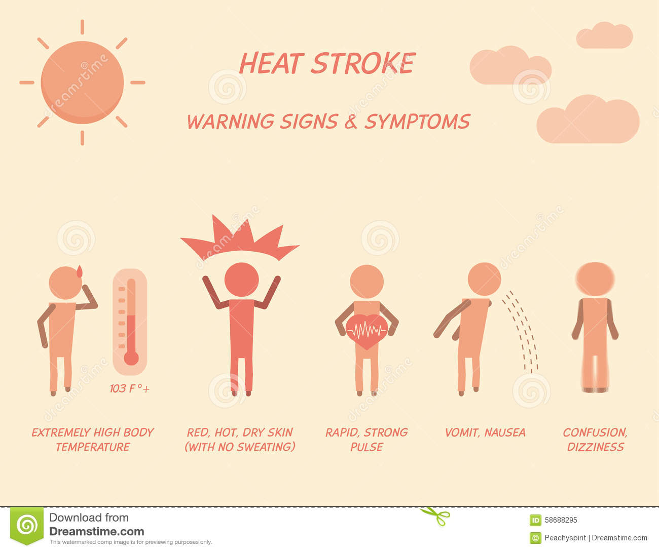 Heat Stroke Warning Signs And Symptoms. Stock Vector