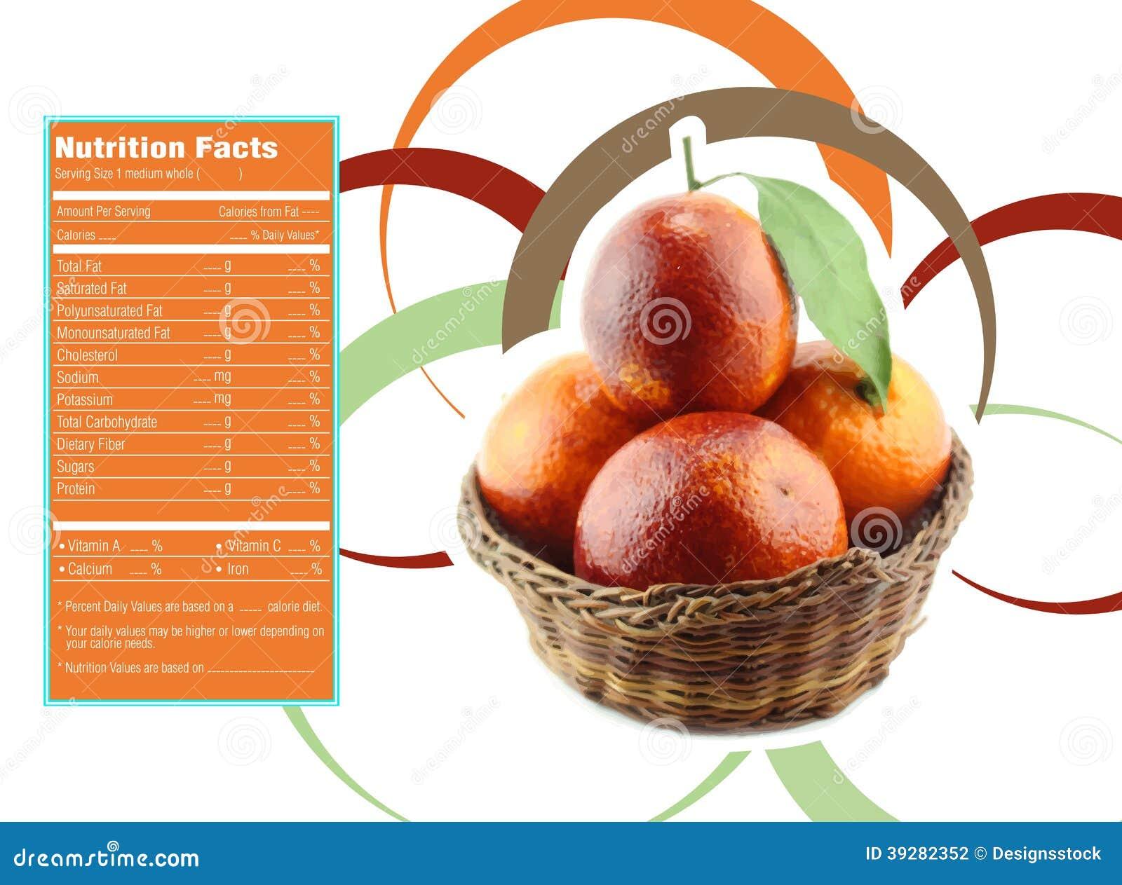 Hechos anaranjados de la nutrición