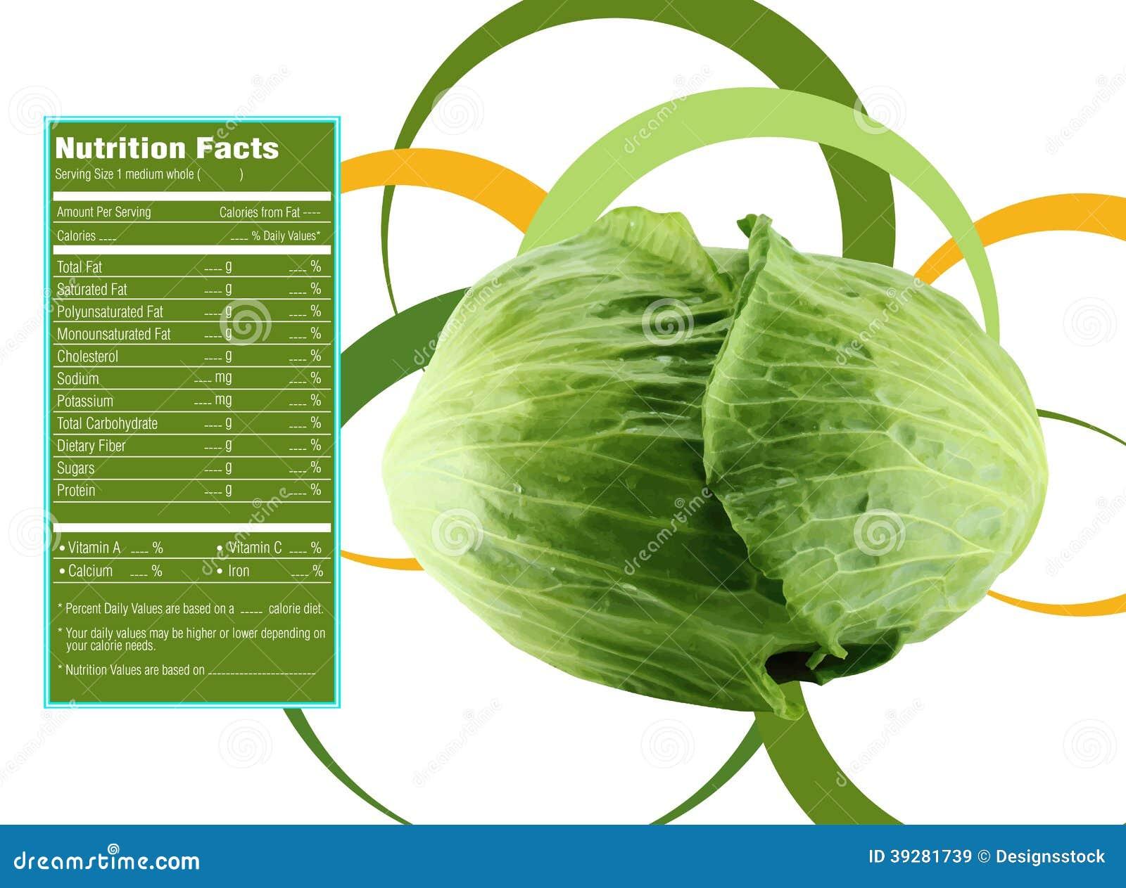 Hechos de la nutrición de la col verde
