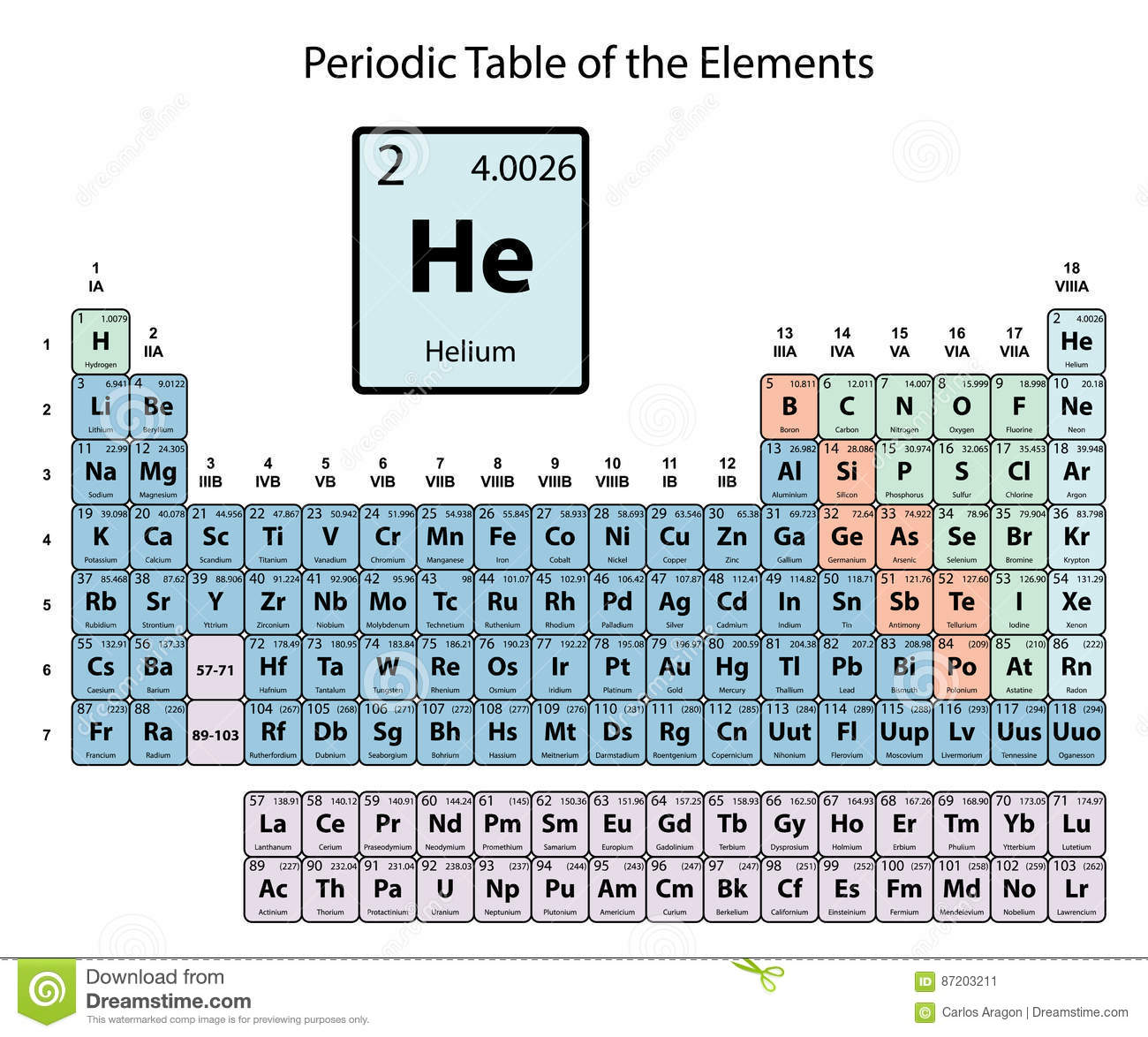 Helium big on periodic table of the elements with atomic number royalty free illustration download helium big on periodic table of the elements with atomic number gamestrikefo Gallery