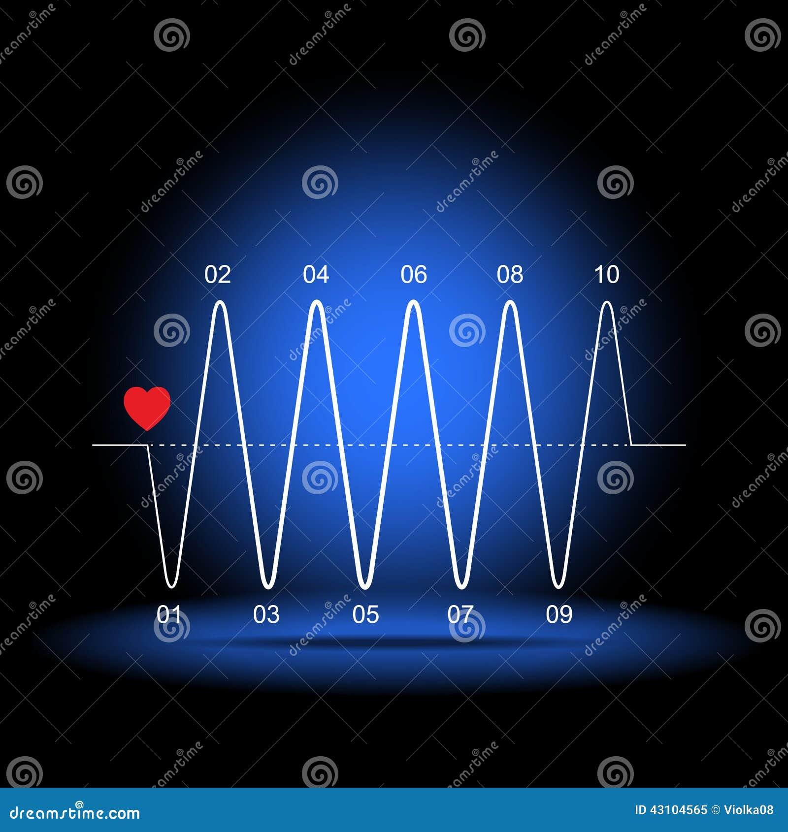 Herz-Diagramm stock abbildung. Illustration von gesund - 43104565