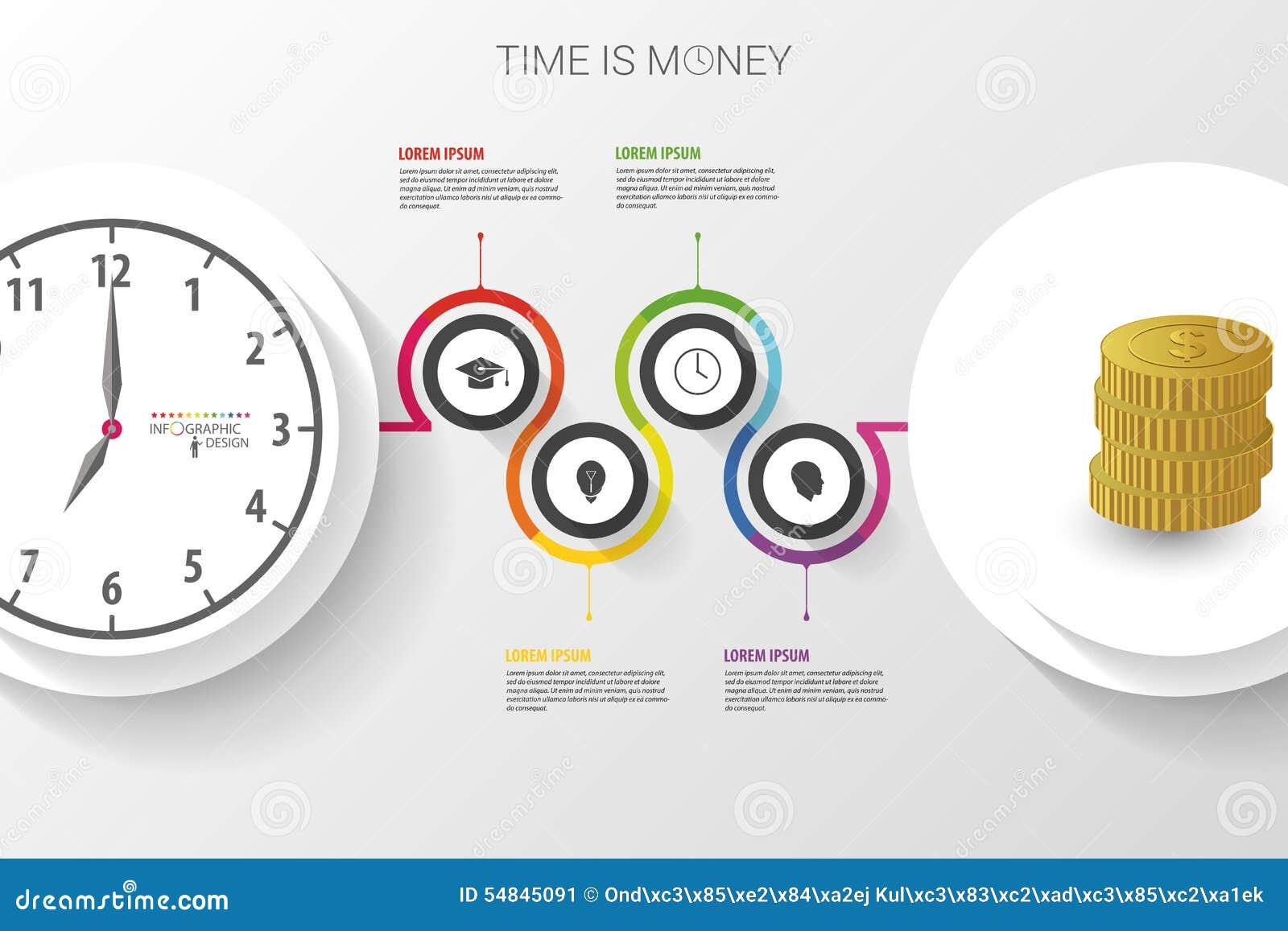 Het abstracte het beheer van de het werktijd malplaatje van planningsinfographics