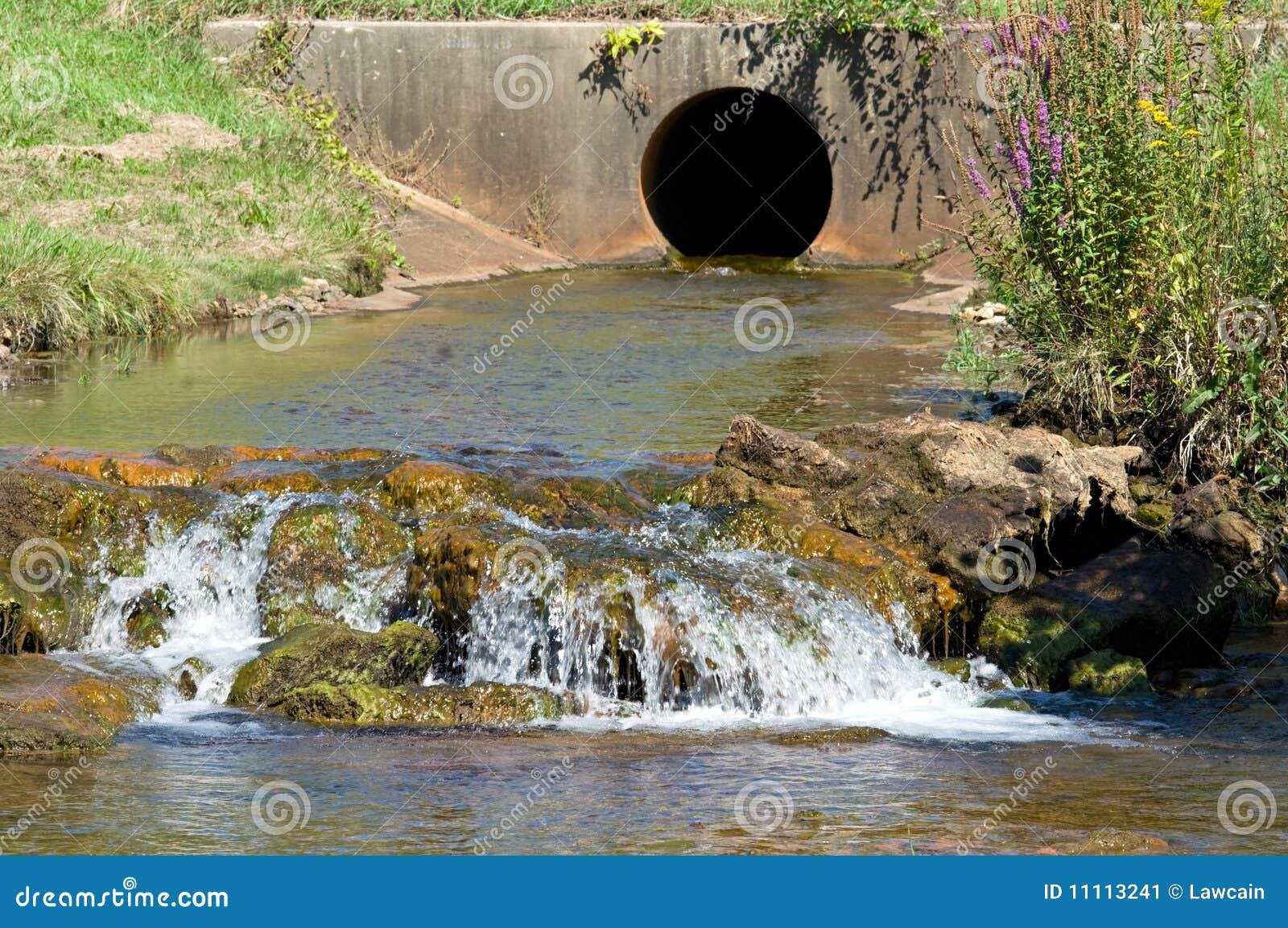 Het Afvoerkanaal van de rivier