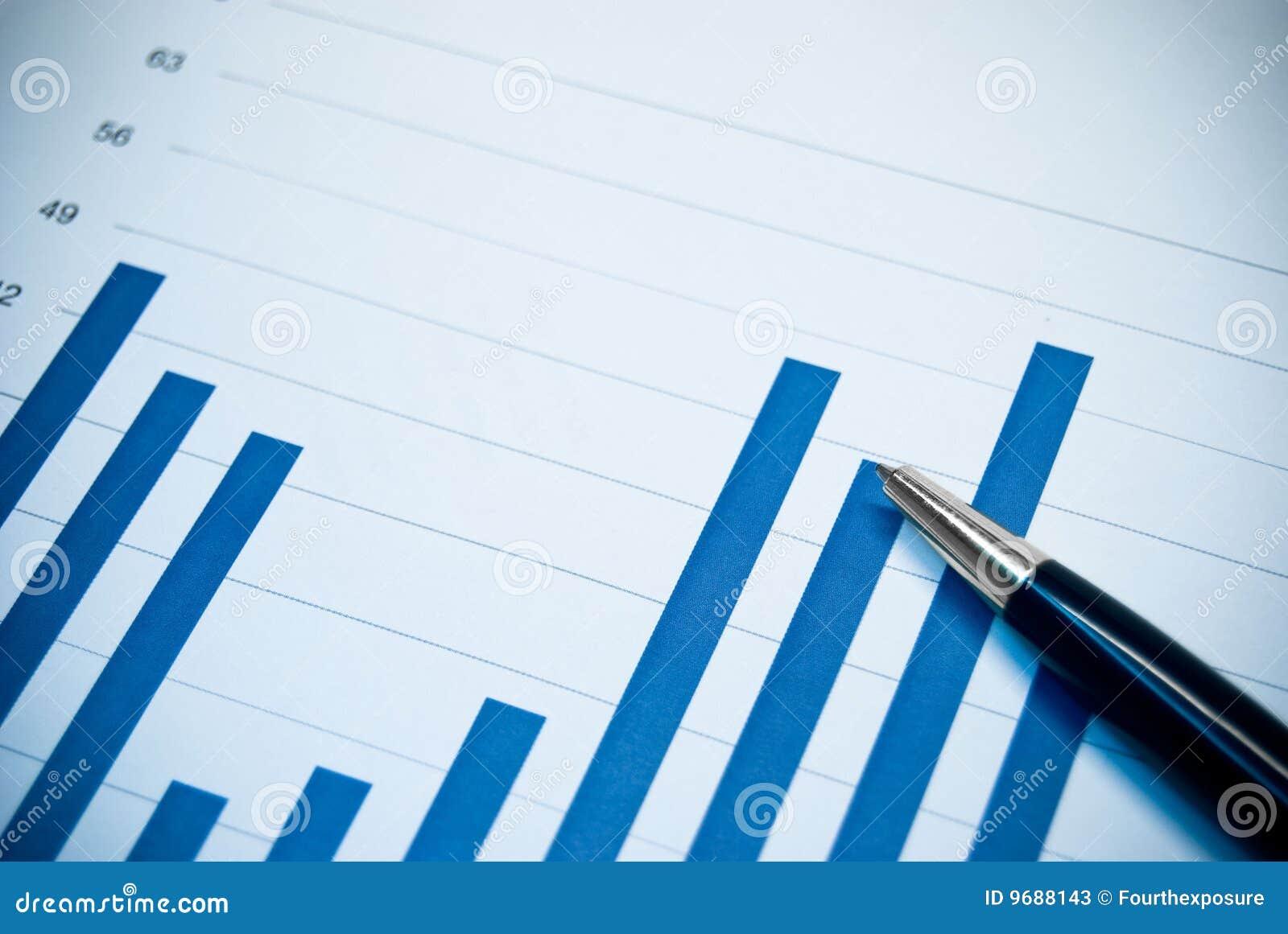 Het analyseren van een Grafiek