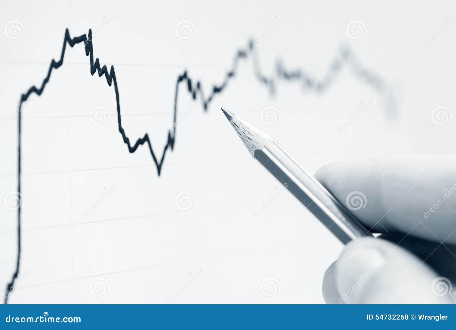 Het analyseren van financiële gegevens