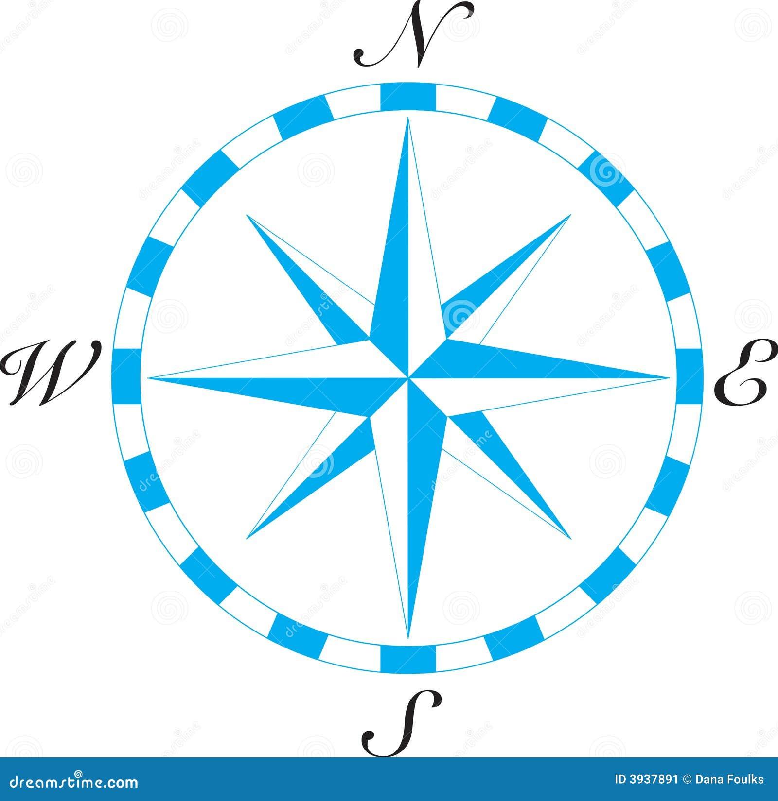 Het Art. van het kompas