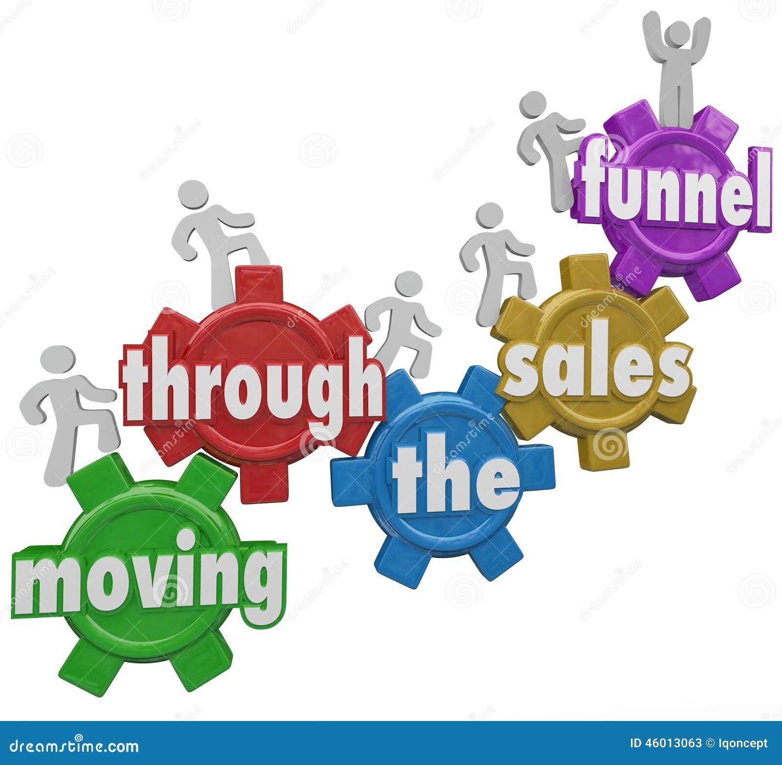 Het bewegen zich door de Klanten die van de Verkooptrechter Uw Producten kopen