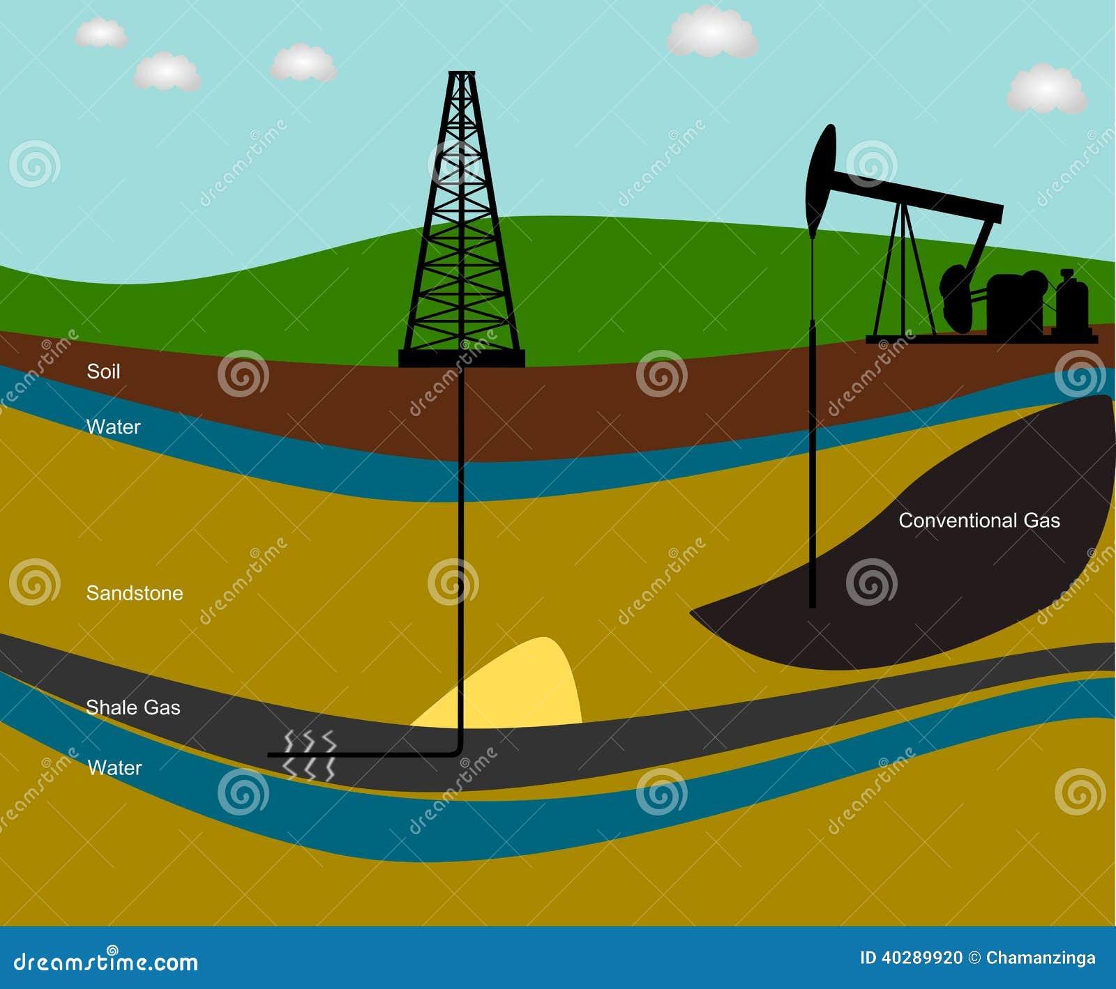 API 5DP X95 olie en gas boren pijp voor goed boren 4 1/2″ EU Grade X