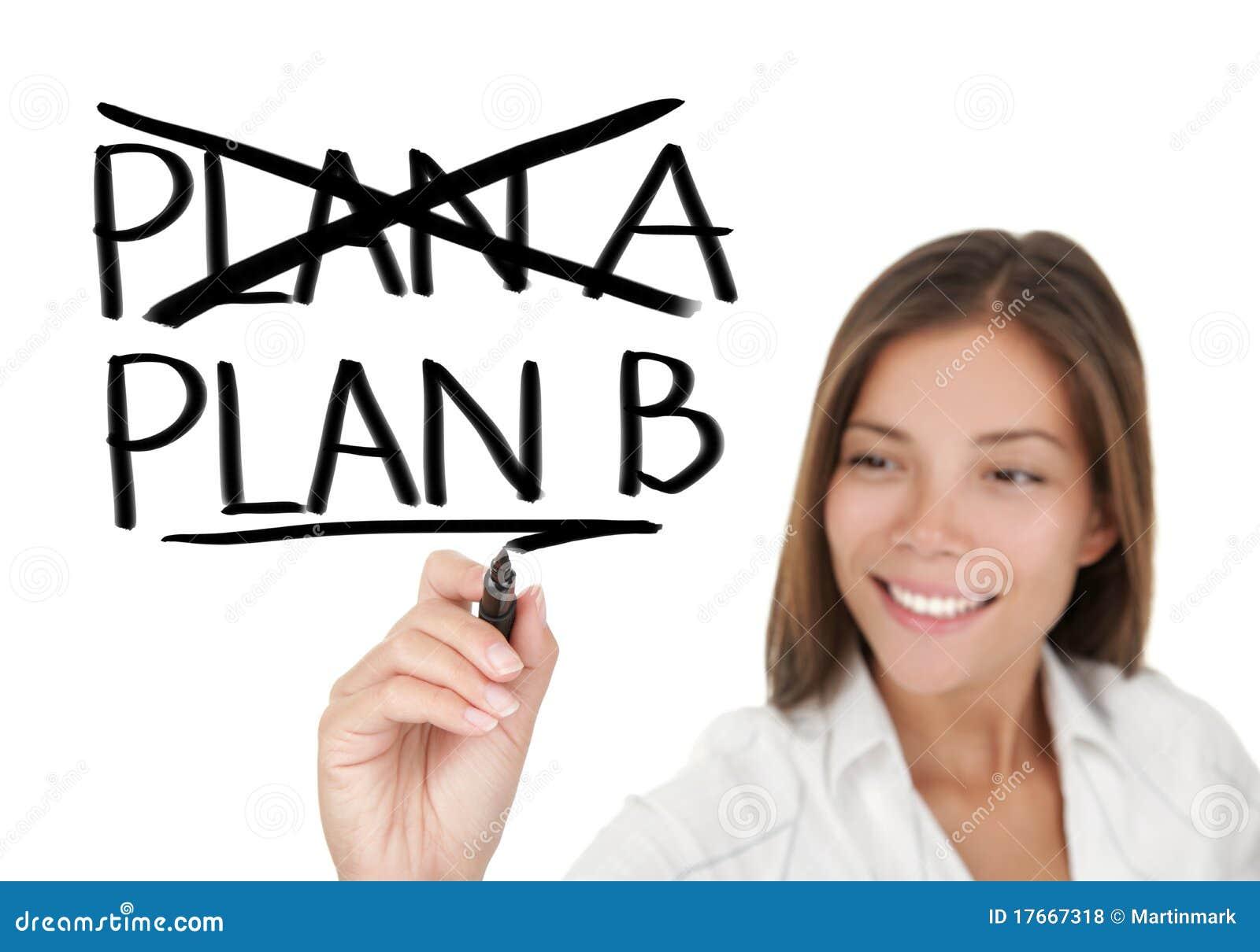 Het businessplan van - vrouwentekening
