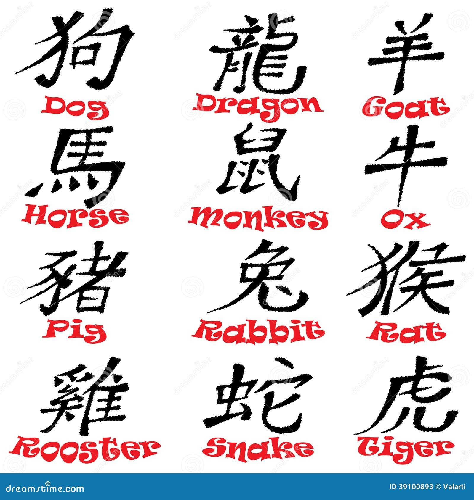Het Chinese ontwerp van dierenriemtekens