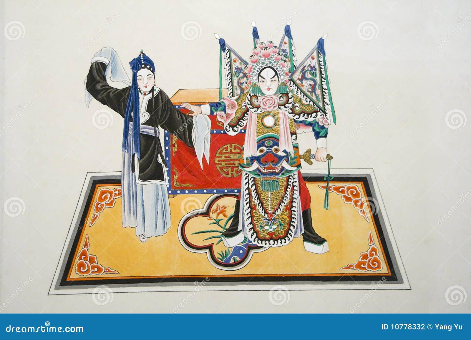 Het Chinese traditionele schilderen