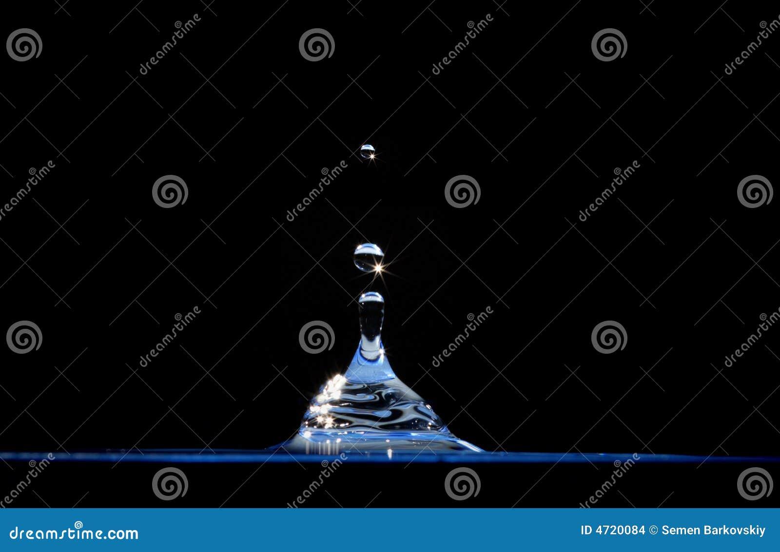 Het cijfer van het water