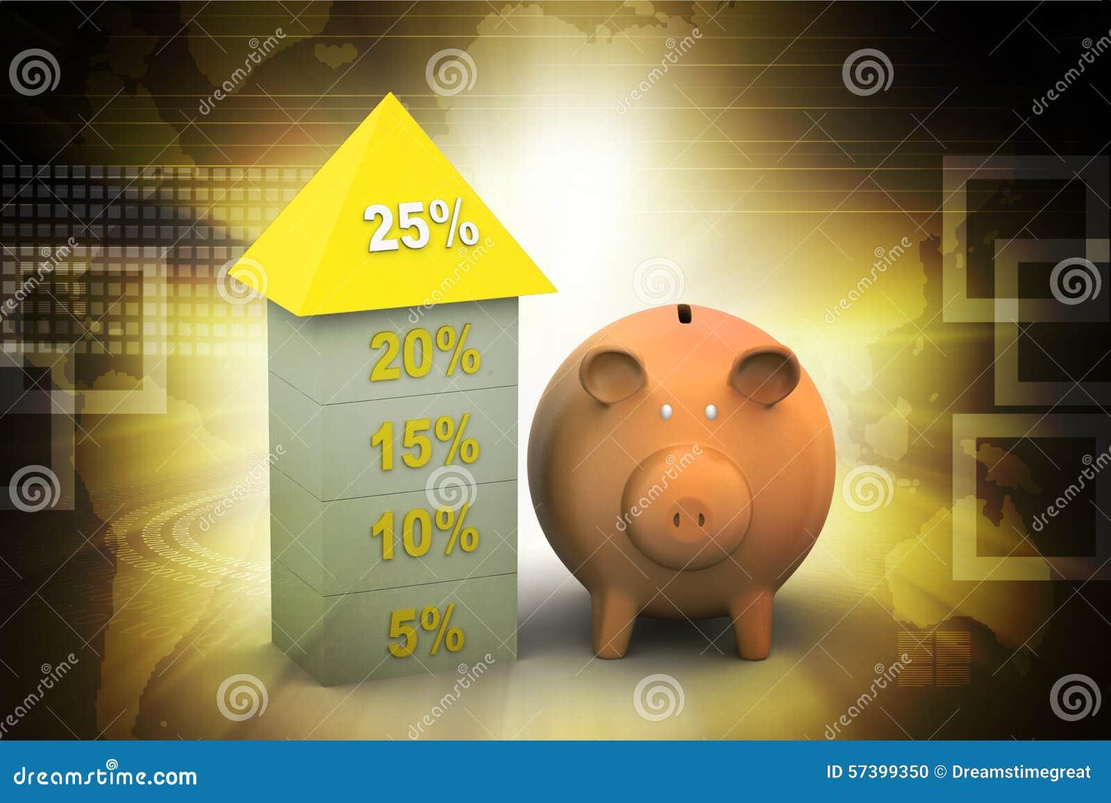 Het concept van de investeringsgroei