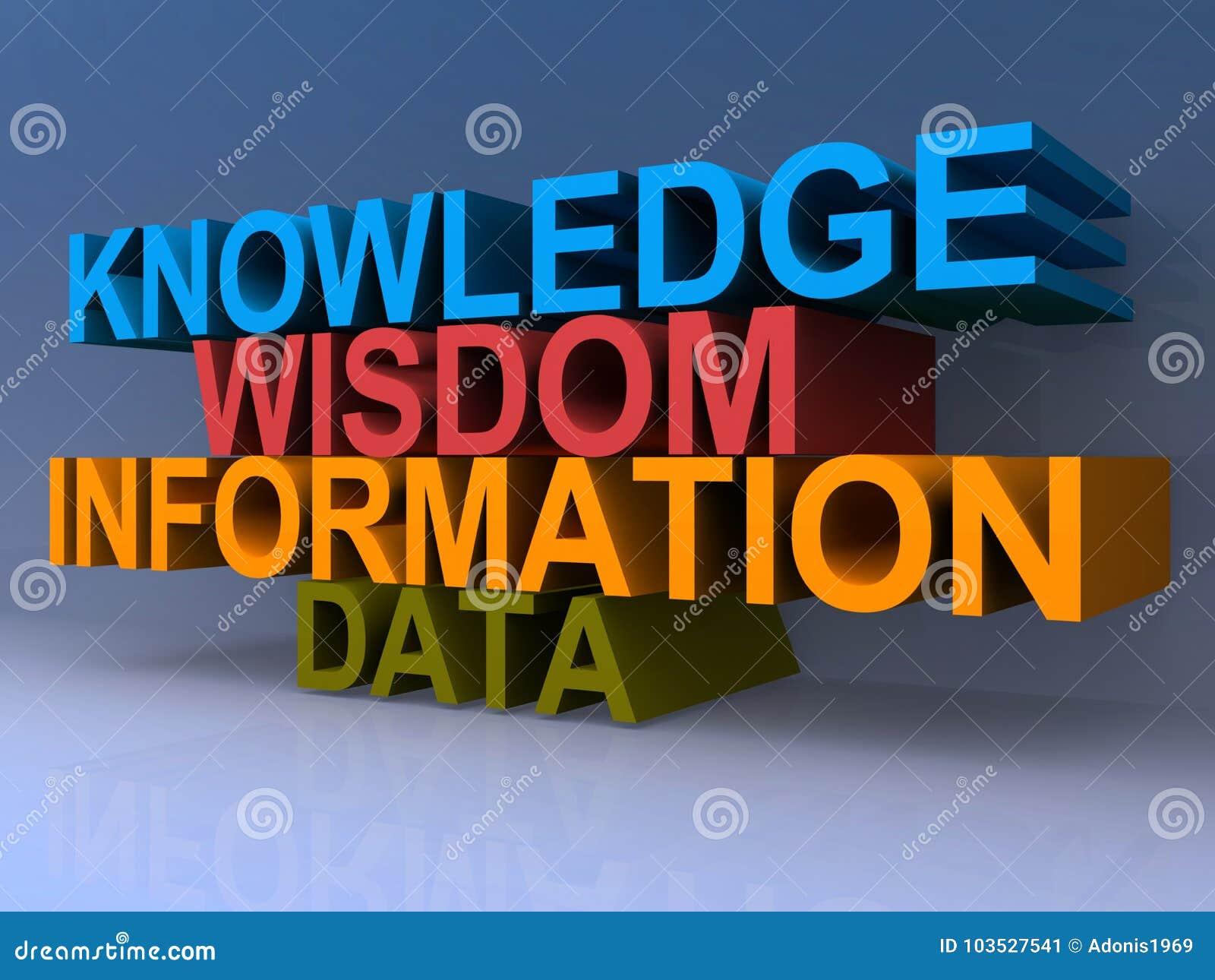 Het concept van de kennis