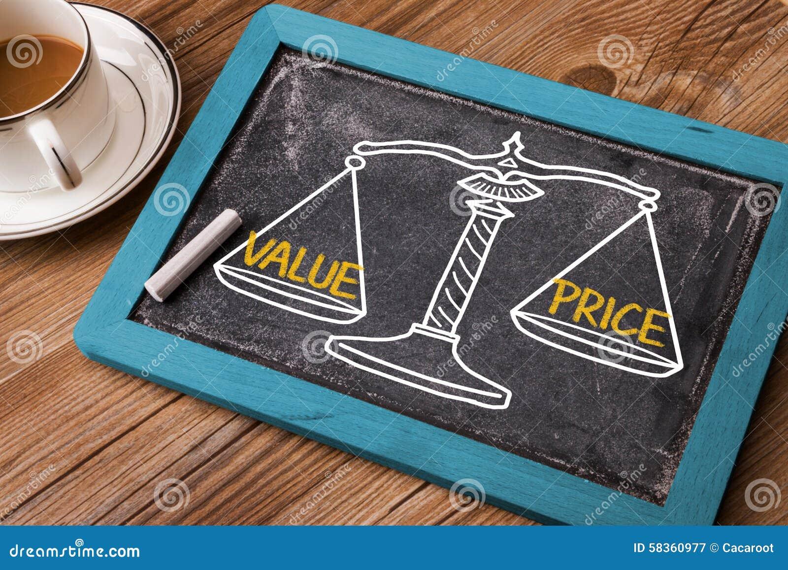 Het concept van de waardeprijs