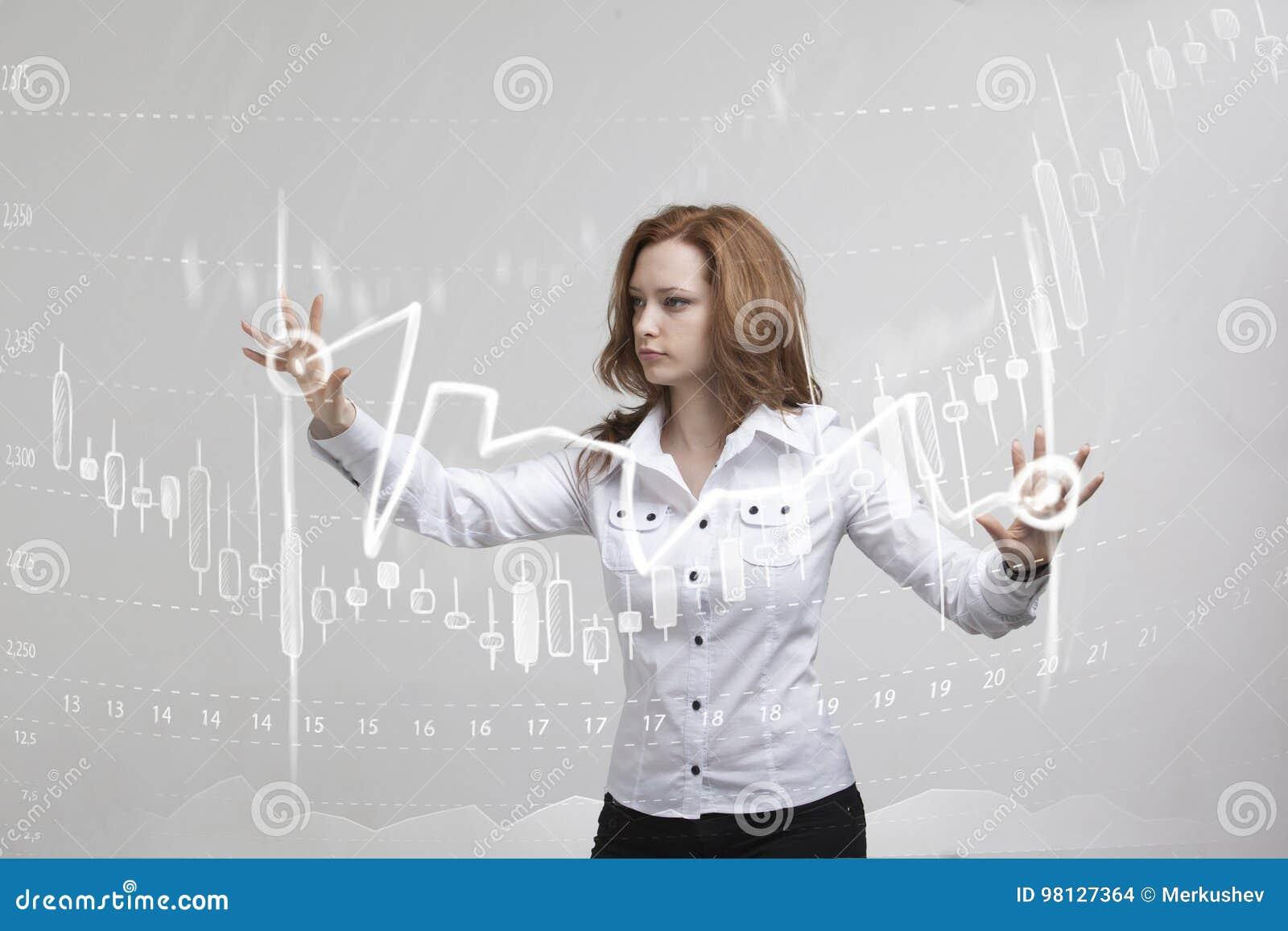 Het Concept van financiëngegevens Vrouw die met Analytics werken De informatie van de grafiekgrafiek met Japanse kaarsen over het