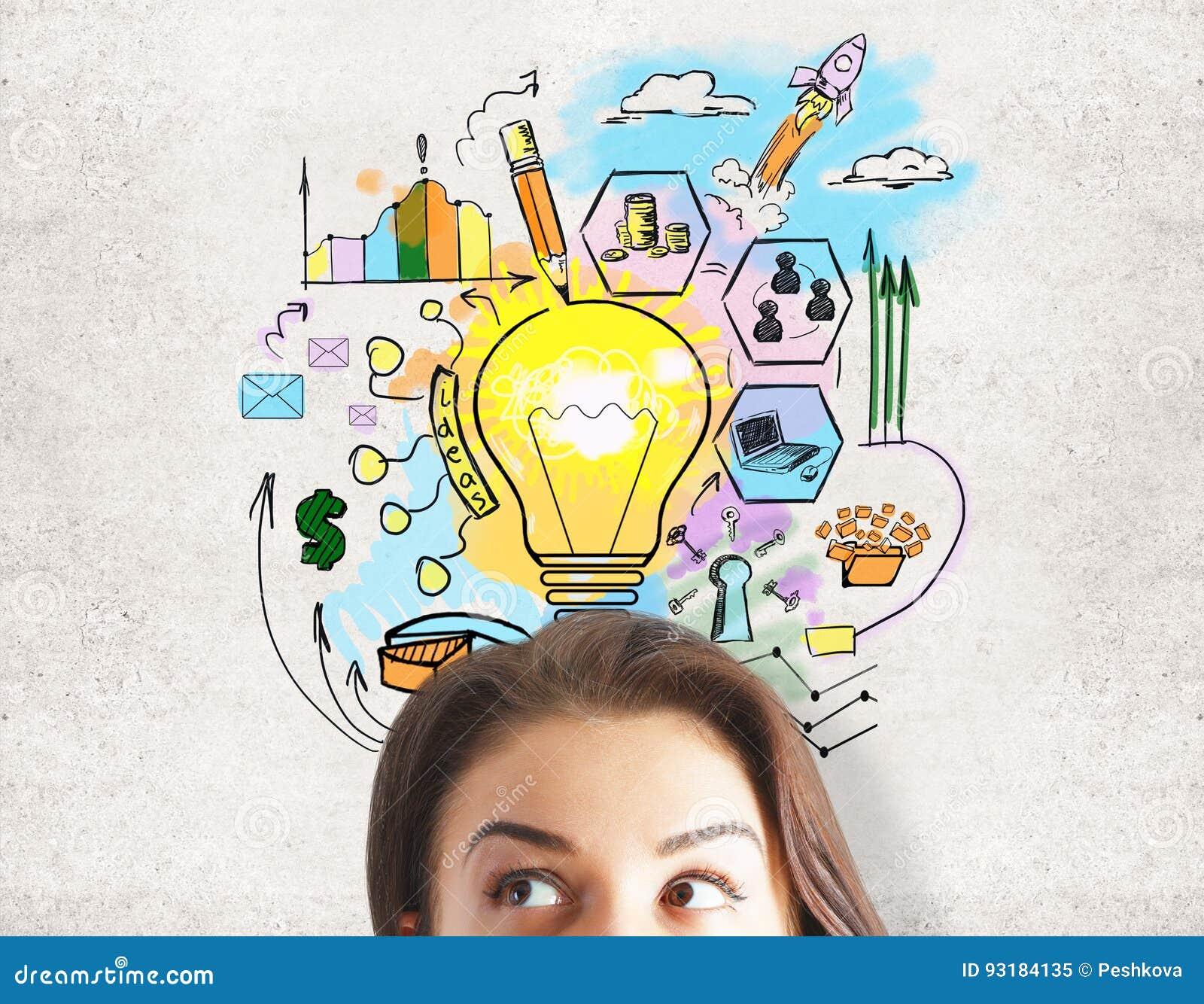 Het concept van het idee