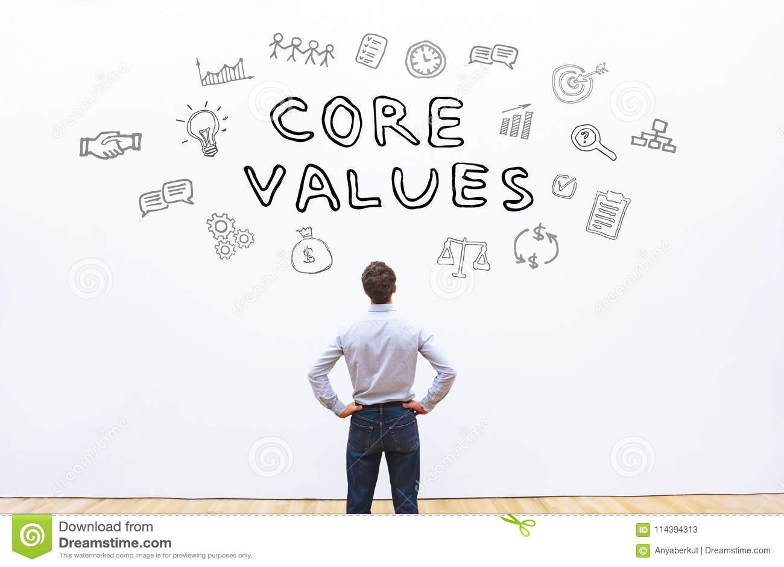 Het Concept van kernwaarden