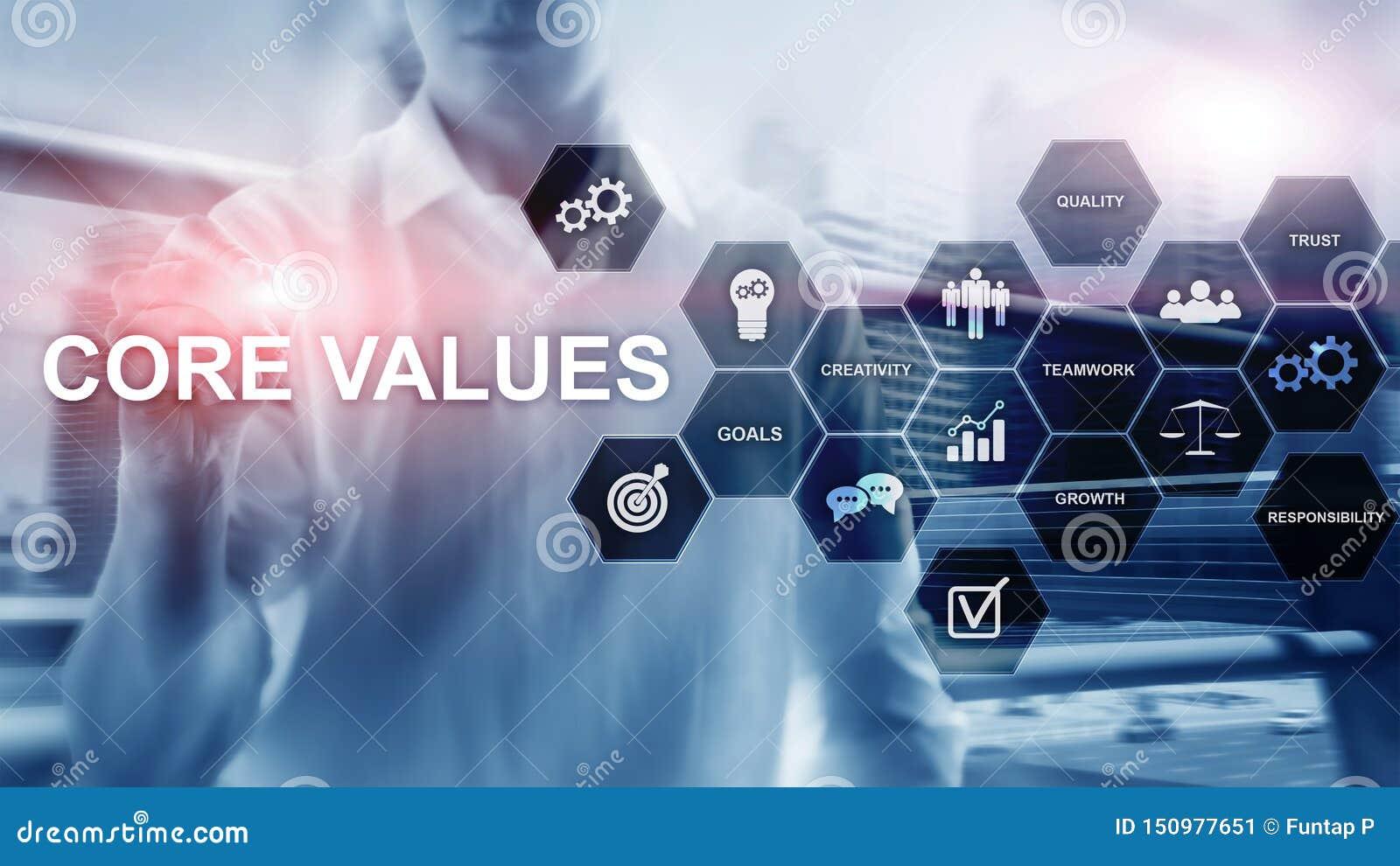 Het concept van kernwaarden op het virtuele scherm Bedrijfs en financi?noplossingen